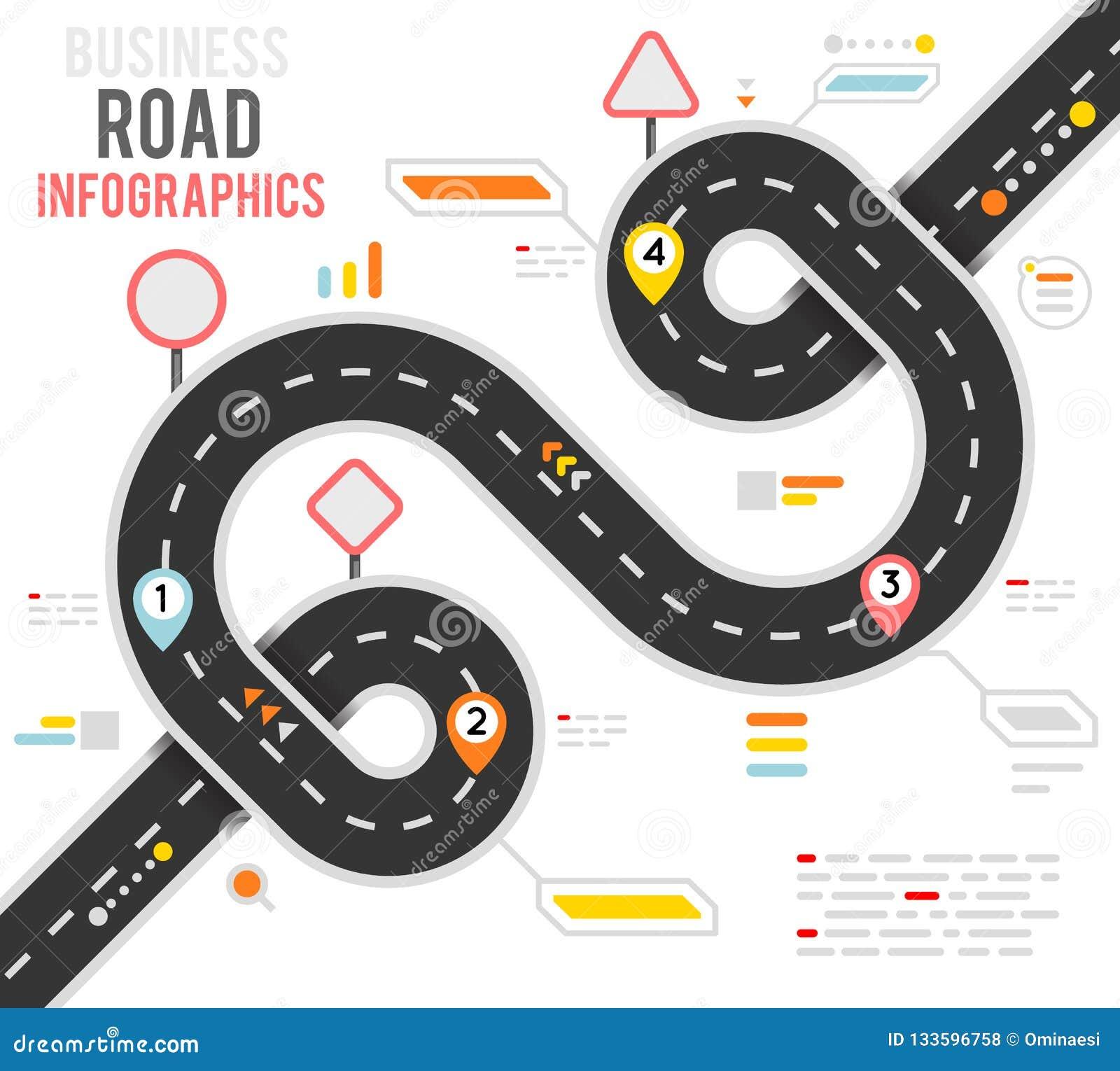 信息企业计划航海圈弯路线地图infographic路线图设计传染媒介例证