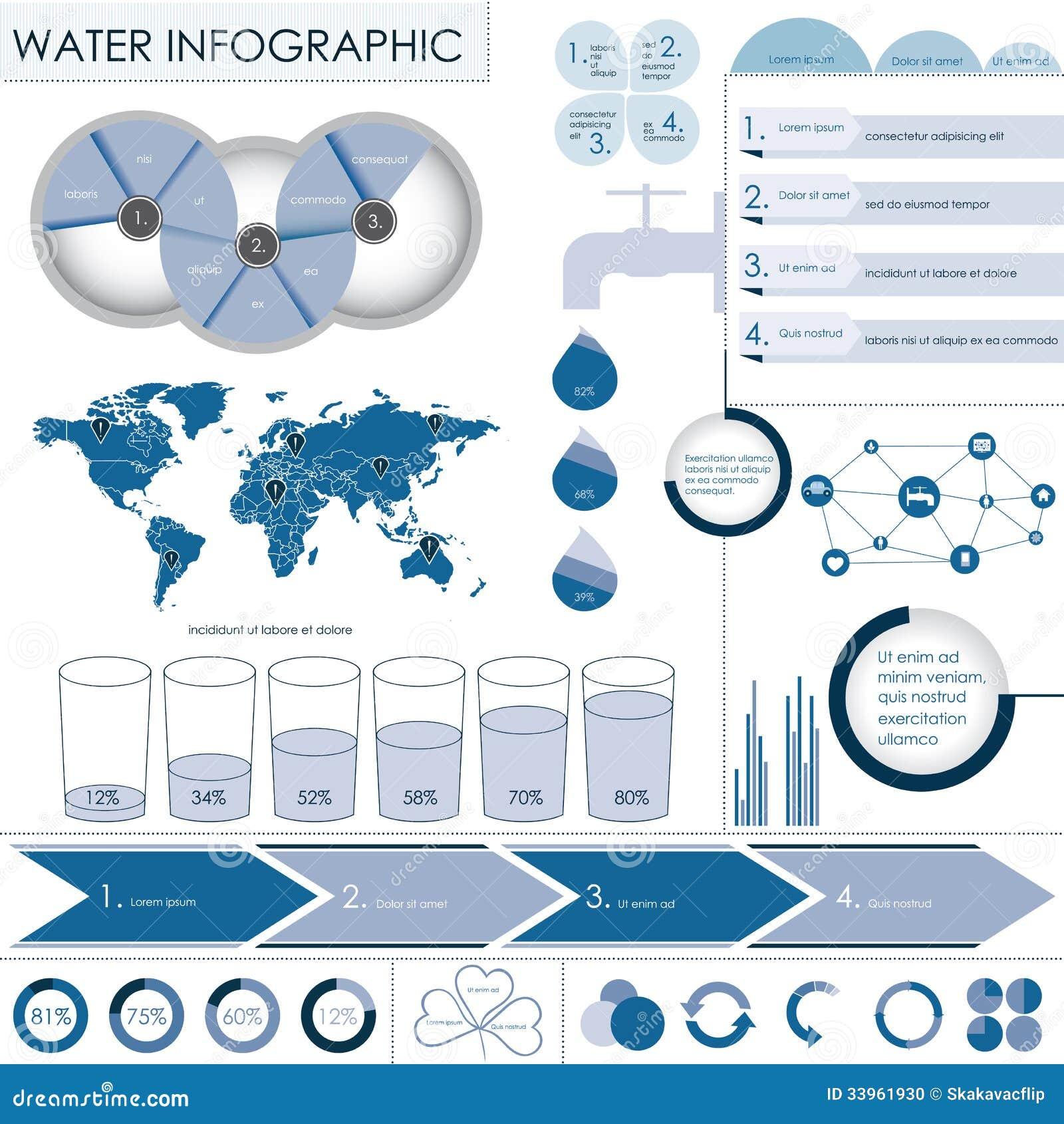 水信息图表
