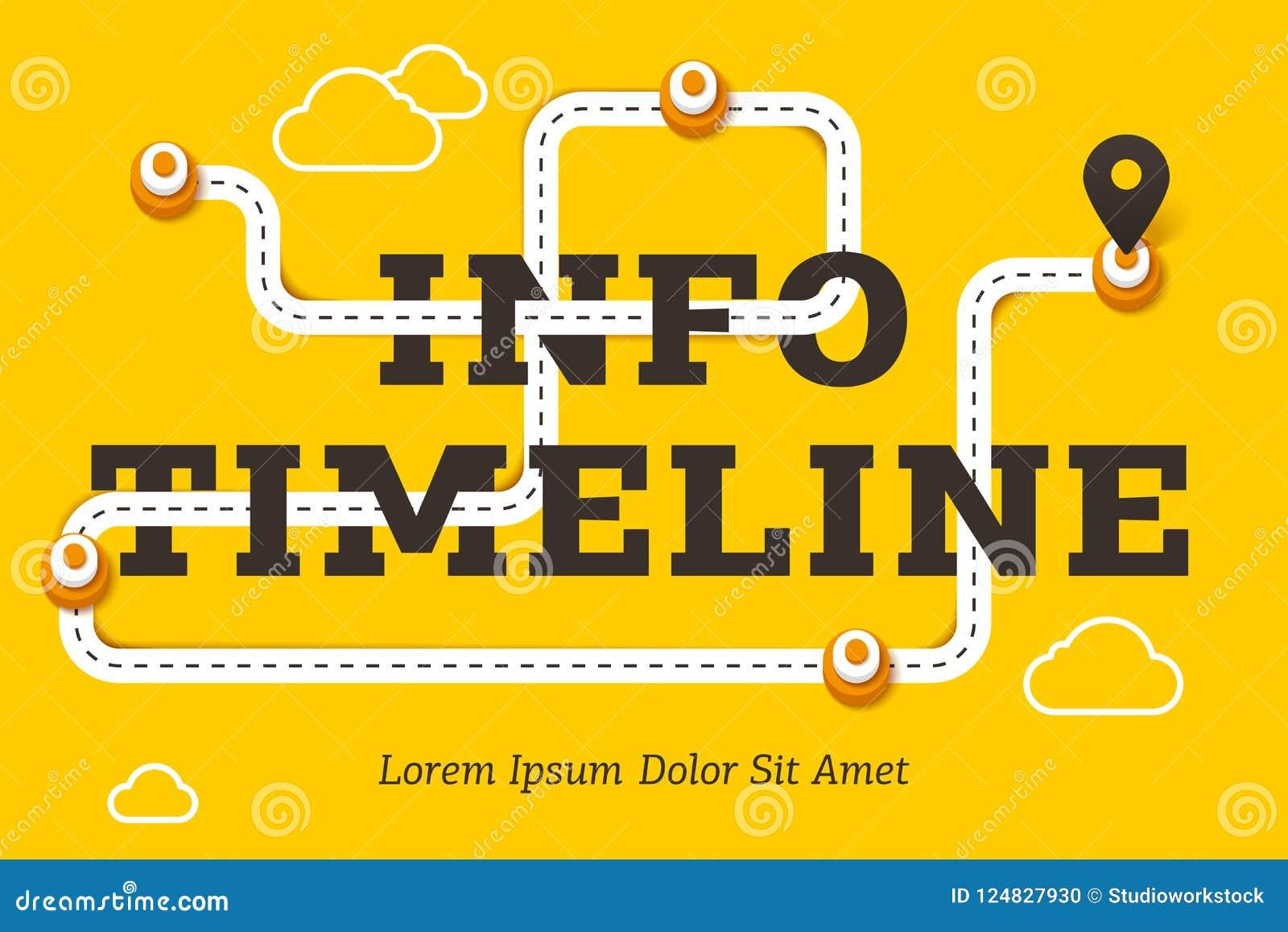 信息时间安排与弯曲道路的企业概念