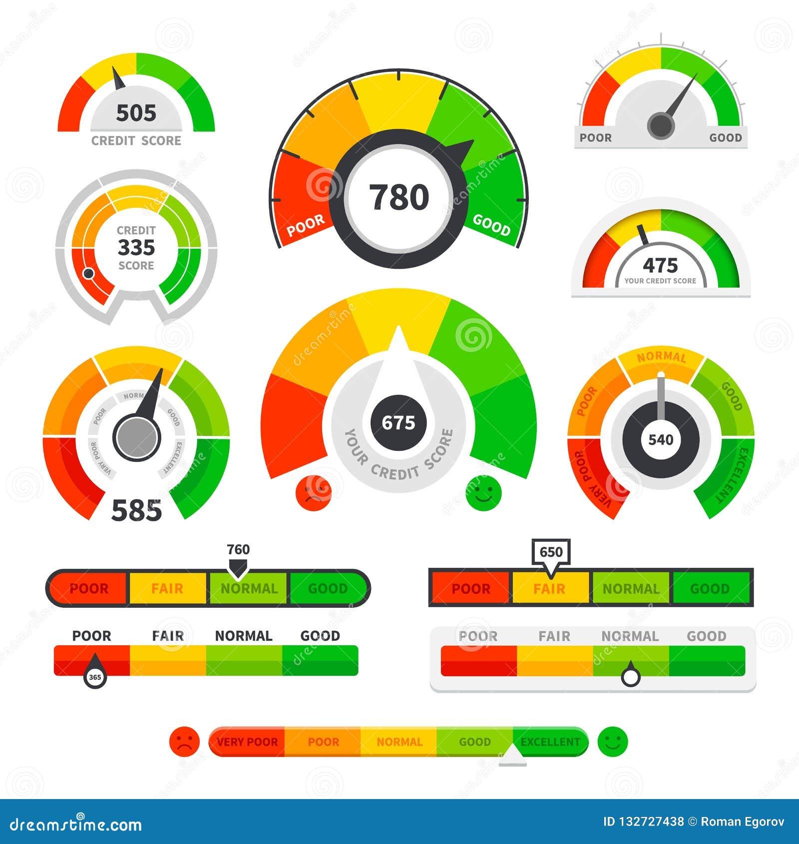 信用评分显示 车速表物品测量仪规定值米 电平指示器,信用贷款计分的测压器