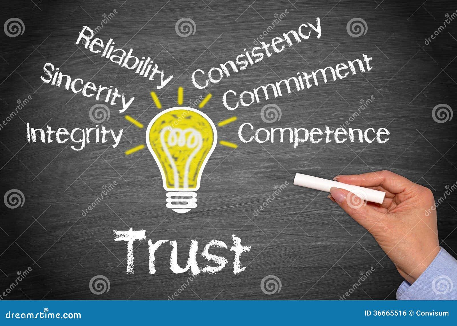 信任概念例证