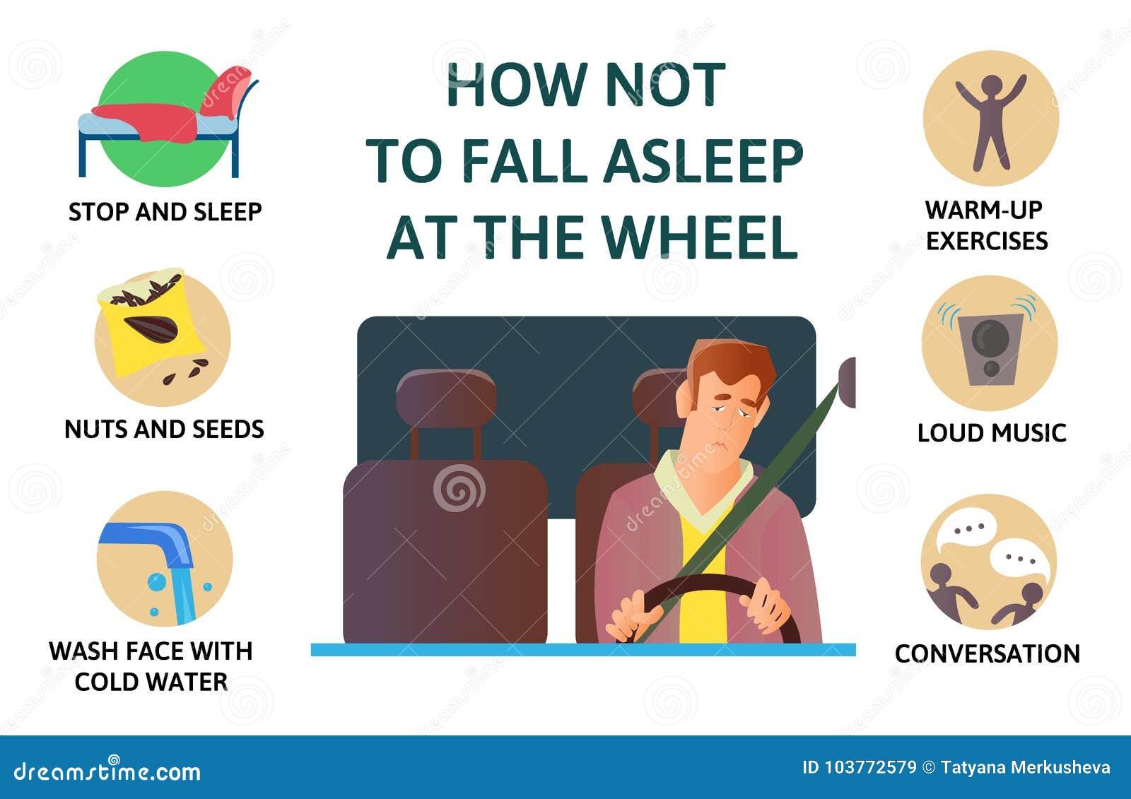停留的套技巧醒,当驾驶时 睡眠剥夺 多么不睡着在轮子 被隔绝的传染媒介