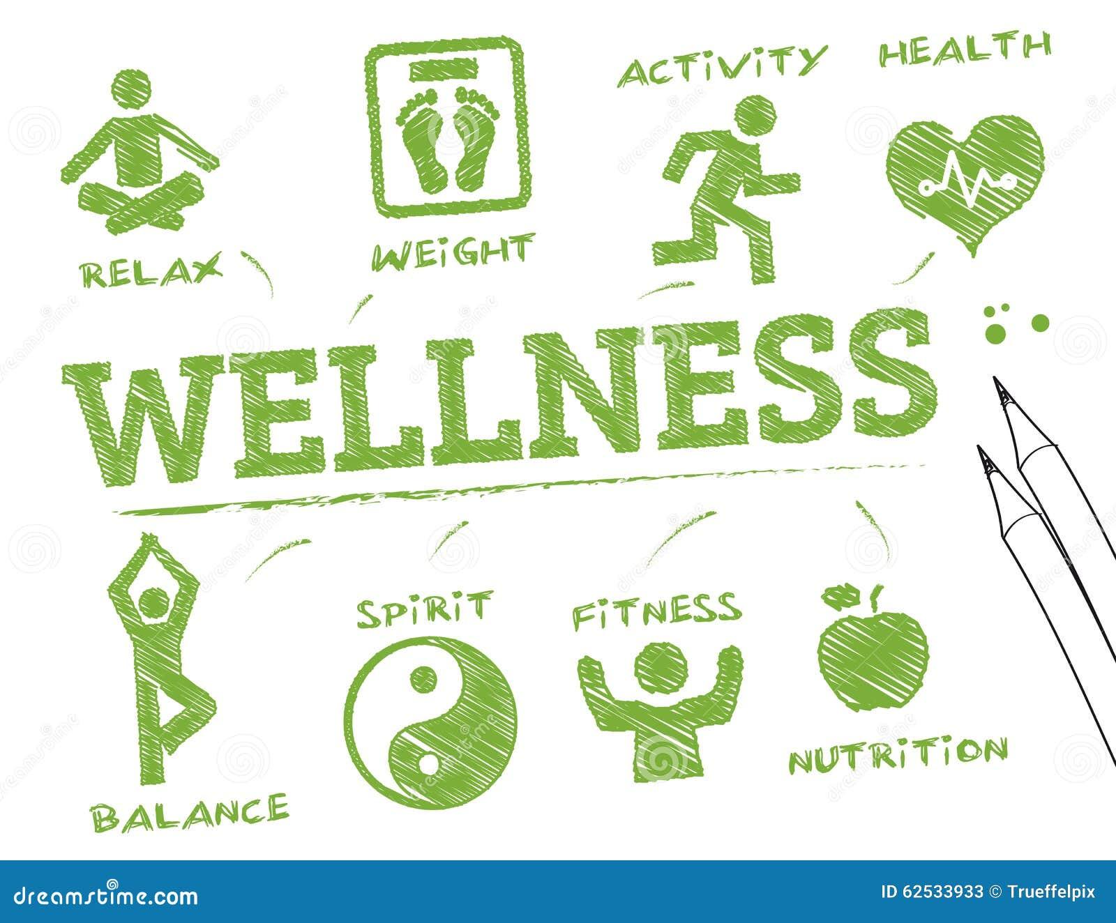 健康信息图表