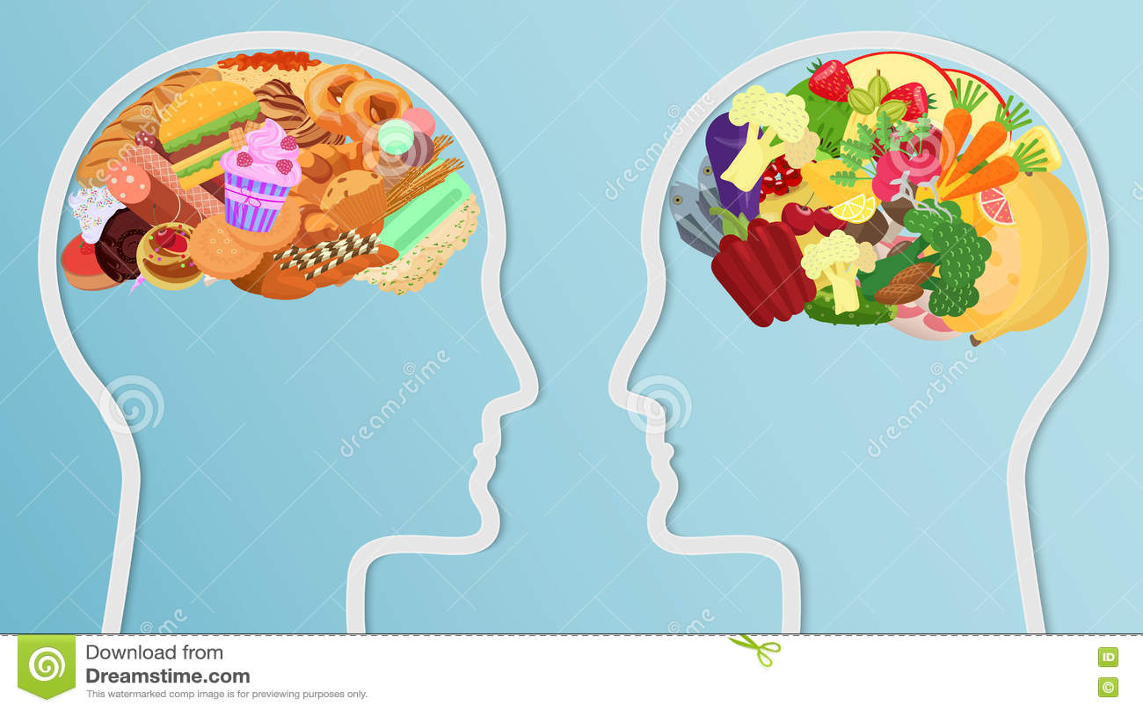 健康和unhealth食物在脑子吃 人头剪影饮食挑选健康生活方式概念