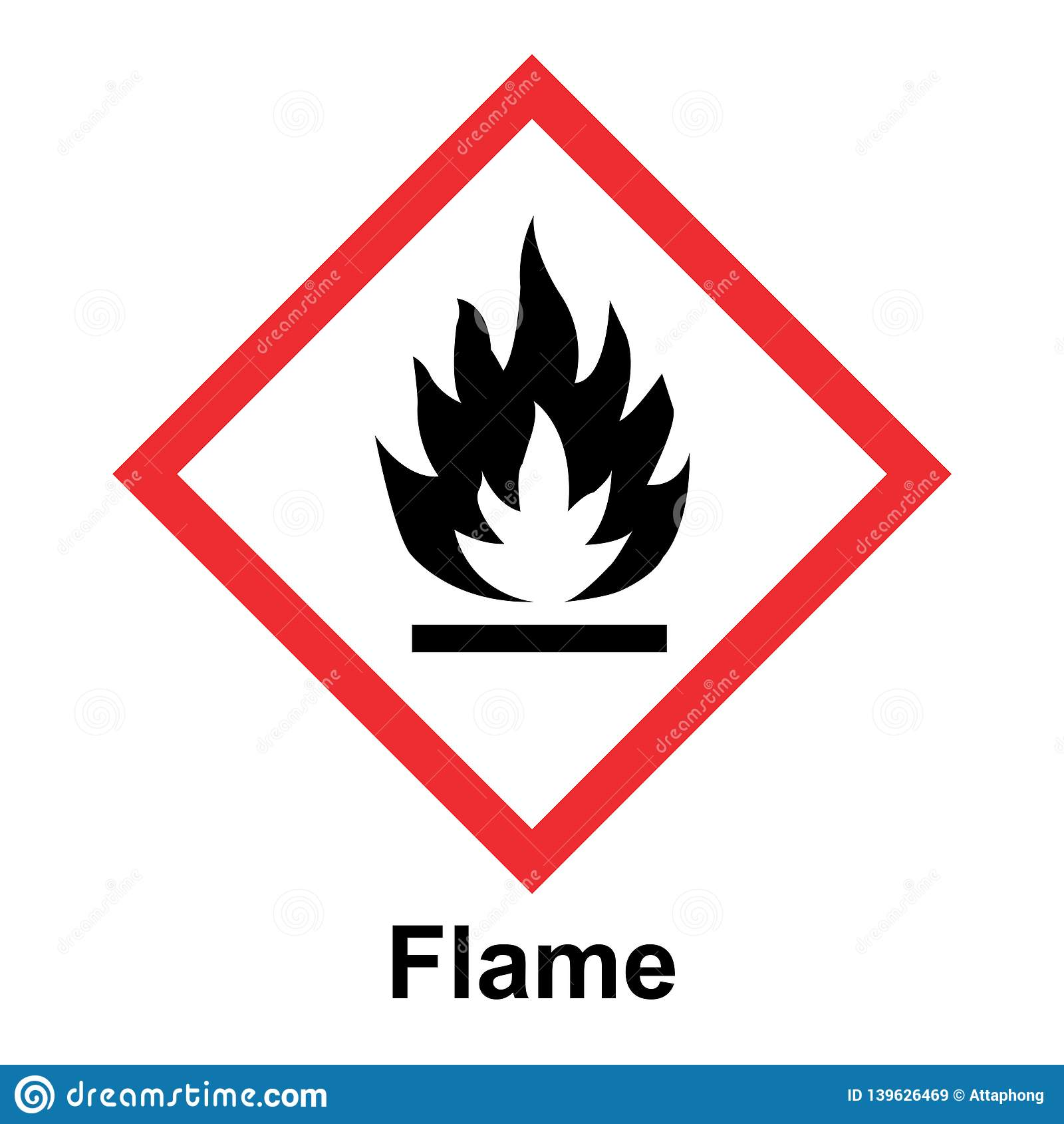 全球性地谐调的系统分类和标记在白色背景的化学制品传染媒介