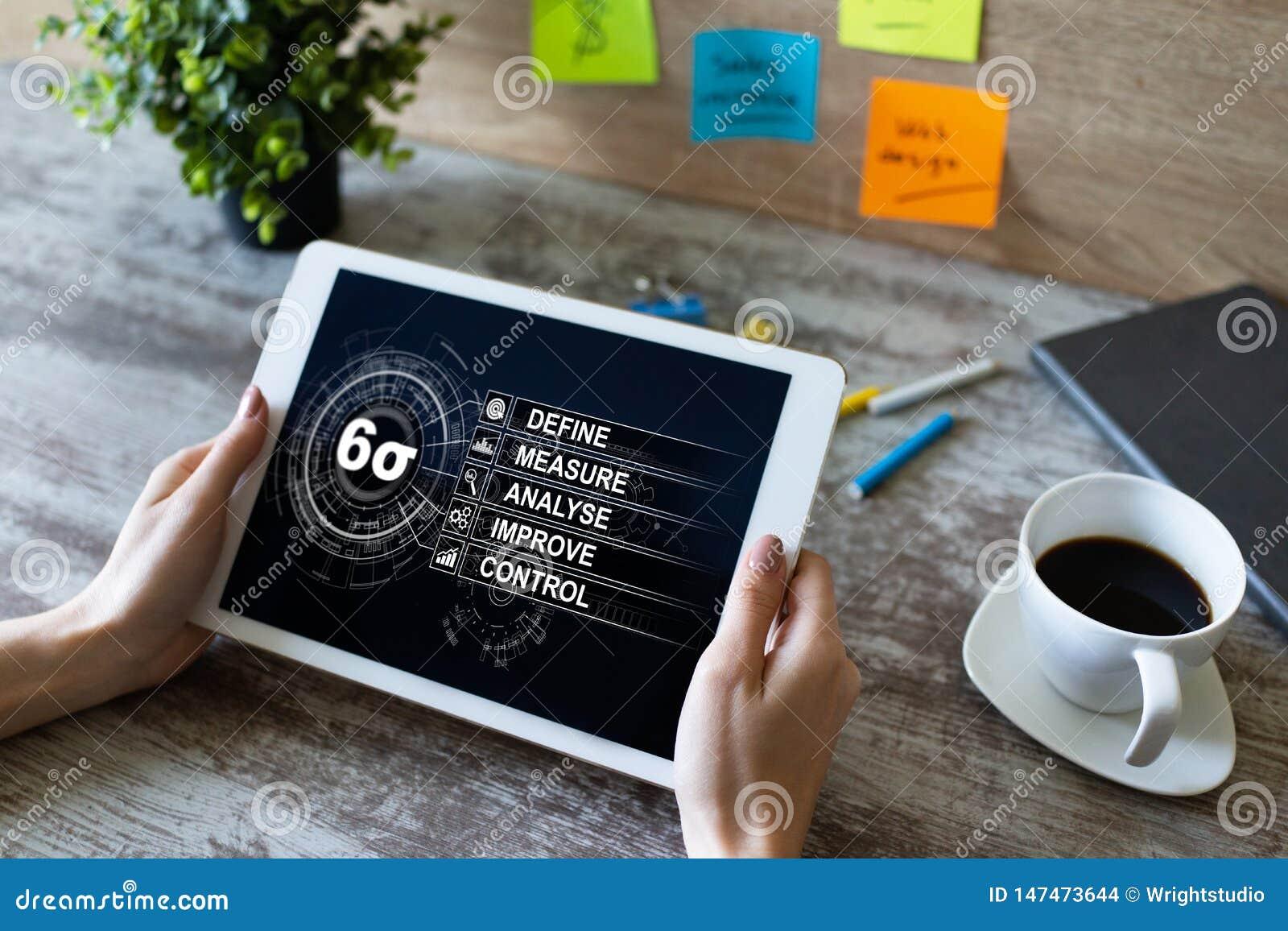 六张斯格码图,在屏幕上的精瘦的制造的工业概念