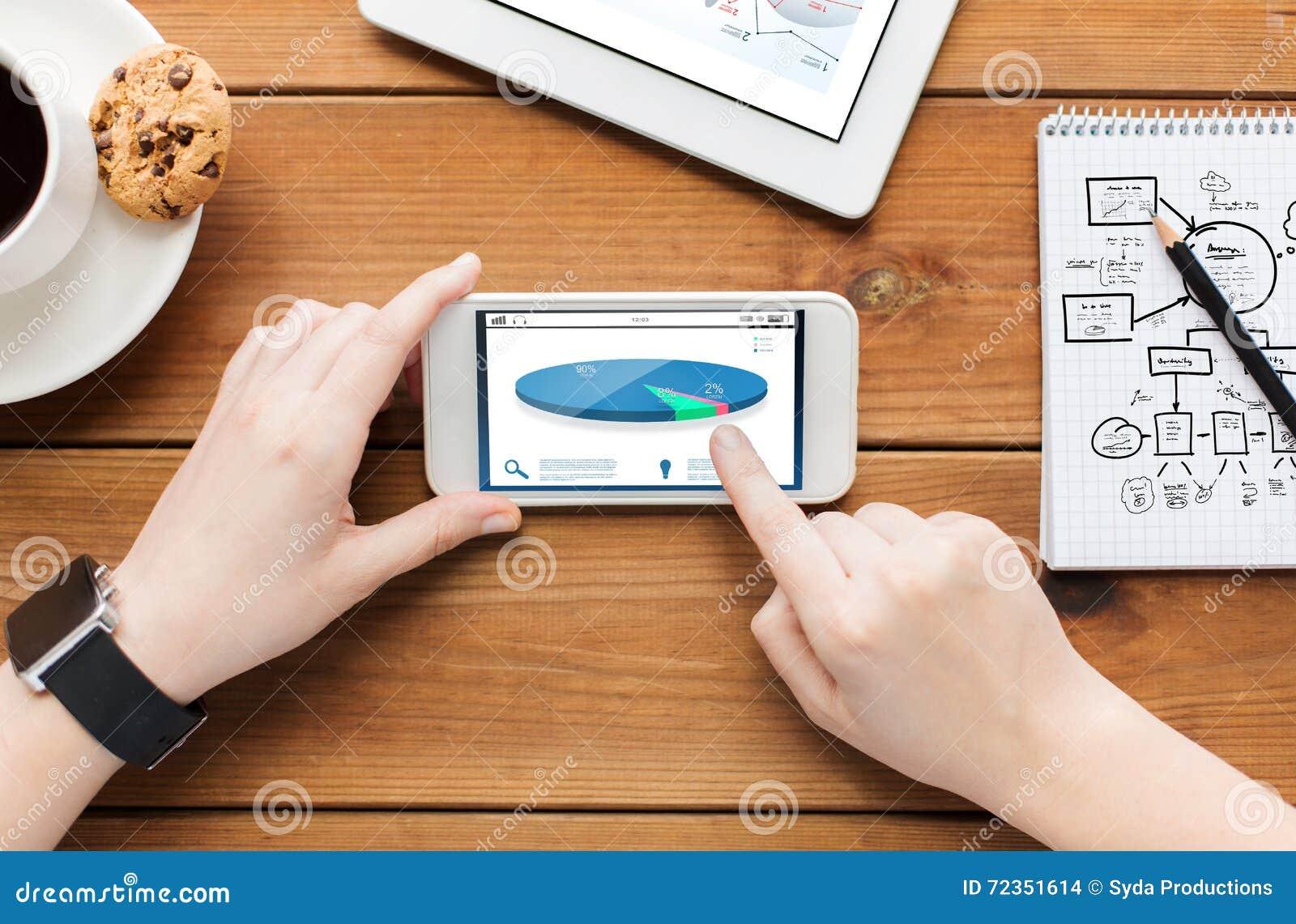 关闭有图的妇女在智能手机屏幕上
