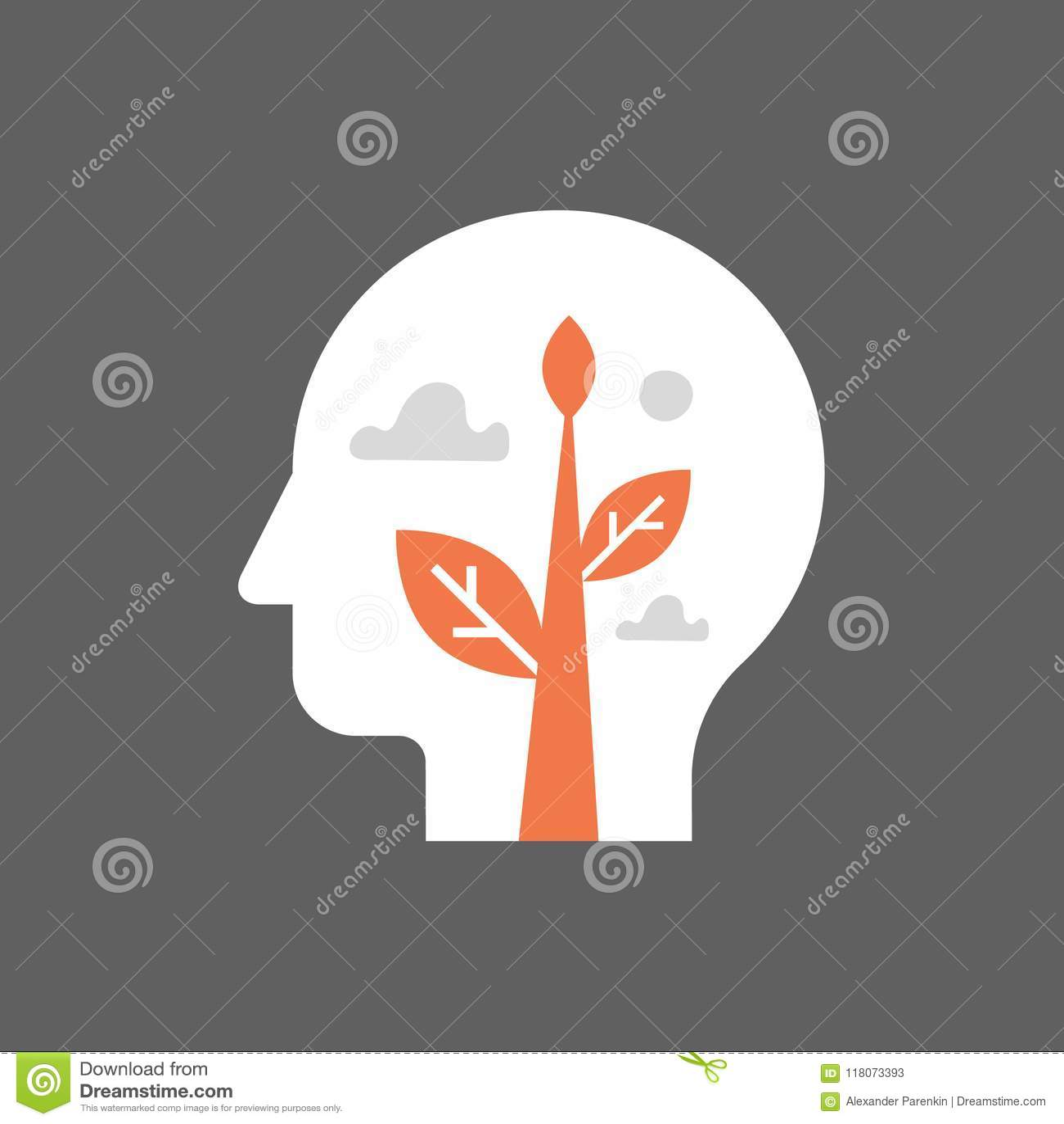内在片断,自已成长,潜在的发展,精神健康,正面心态,记住生活方式,凝思实践