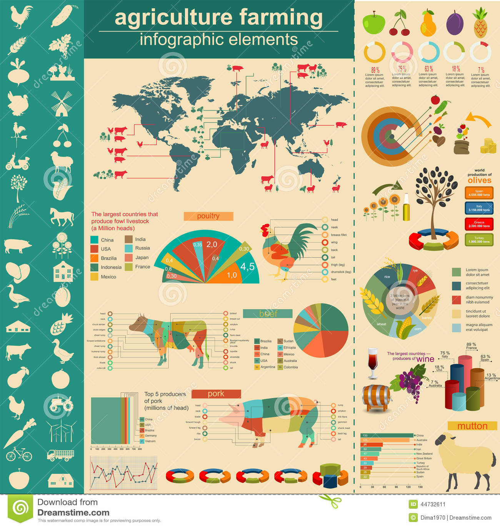 农业,畜牧业infographics,导航illustrationstry信息图表