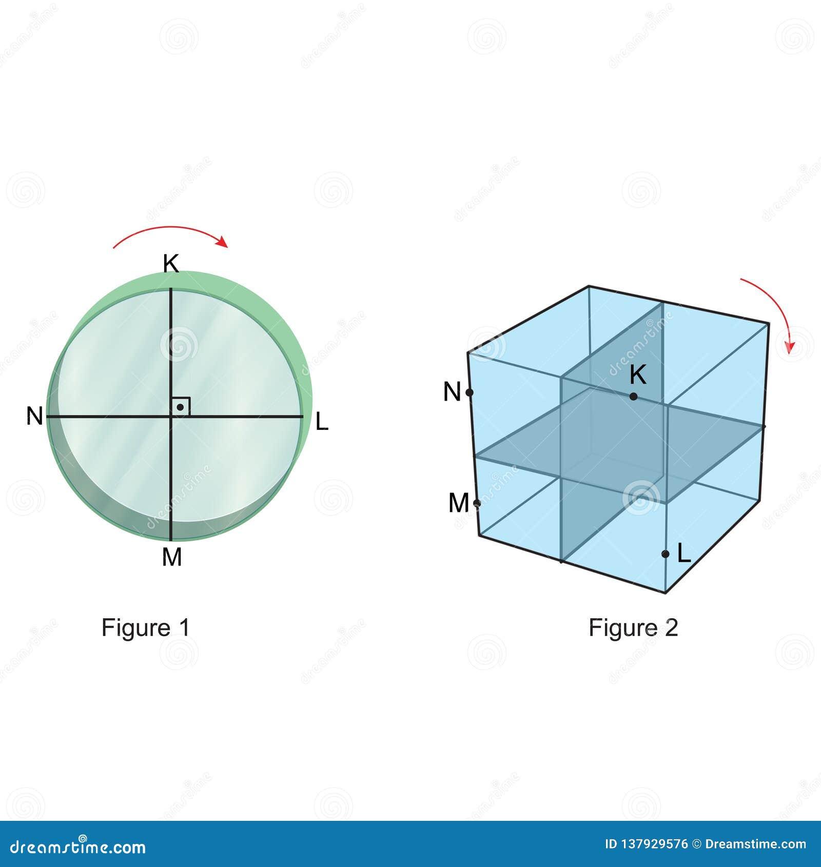 几何-几何形状的自转