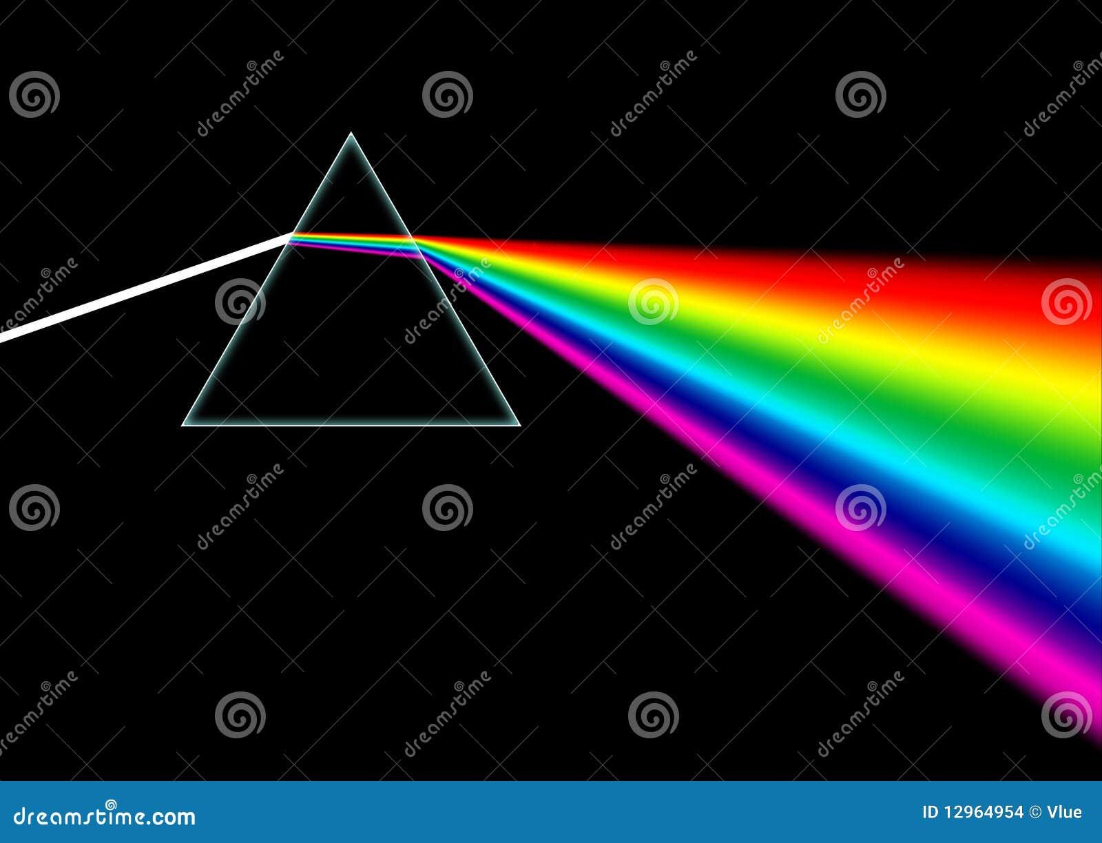 分散性棱镜
