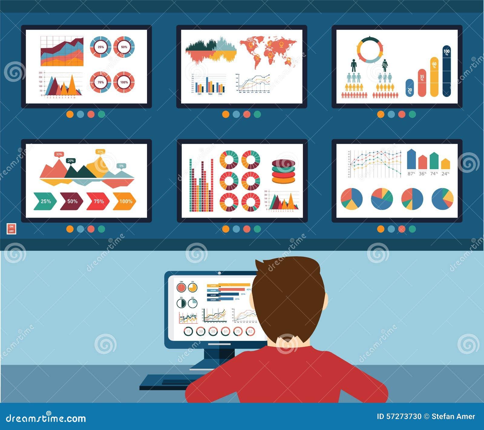 分析信息、信息图表和发展网站统计