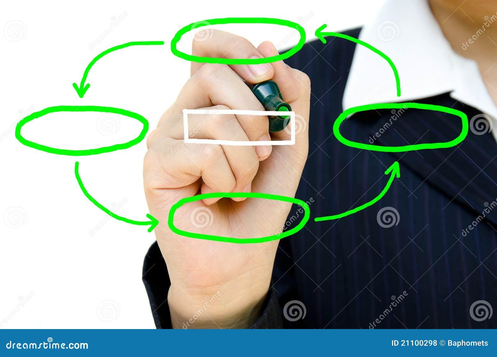 分析图表图画流现有量计划模式