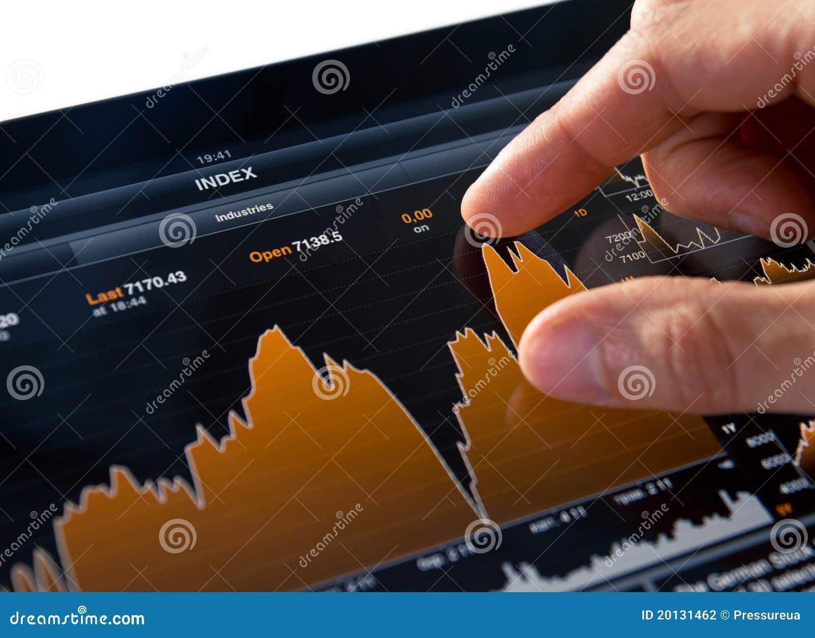 分析图表市场股票