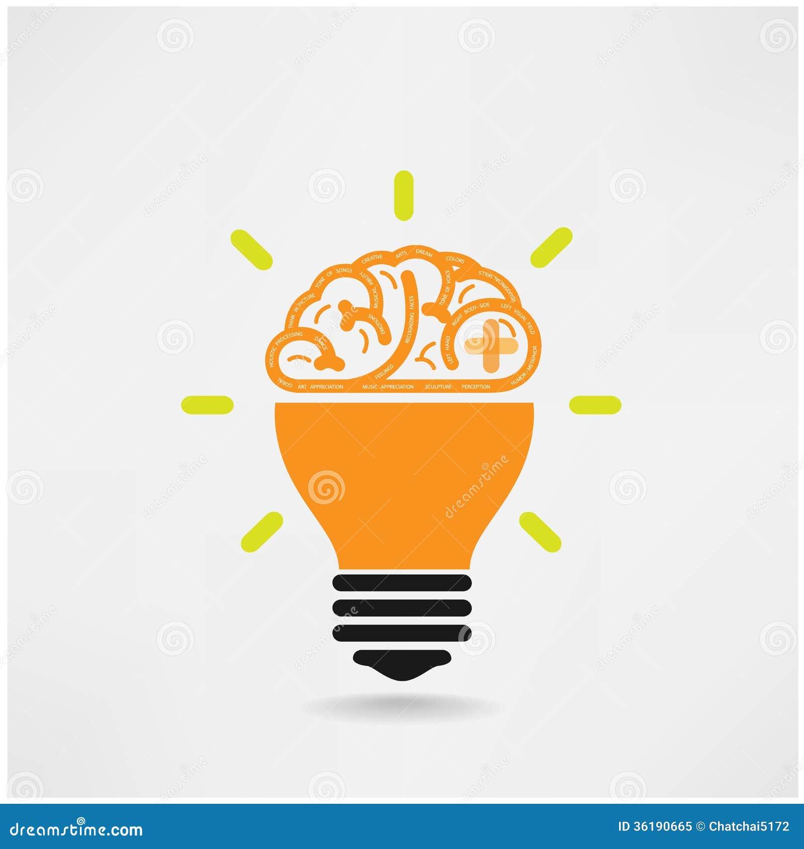 创造性的脑子标志,创造性标志,企业sym