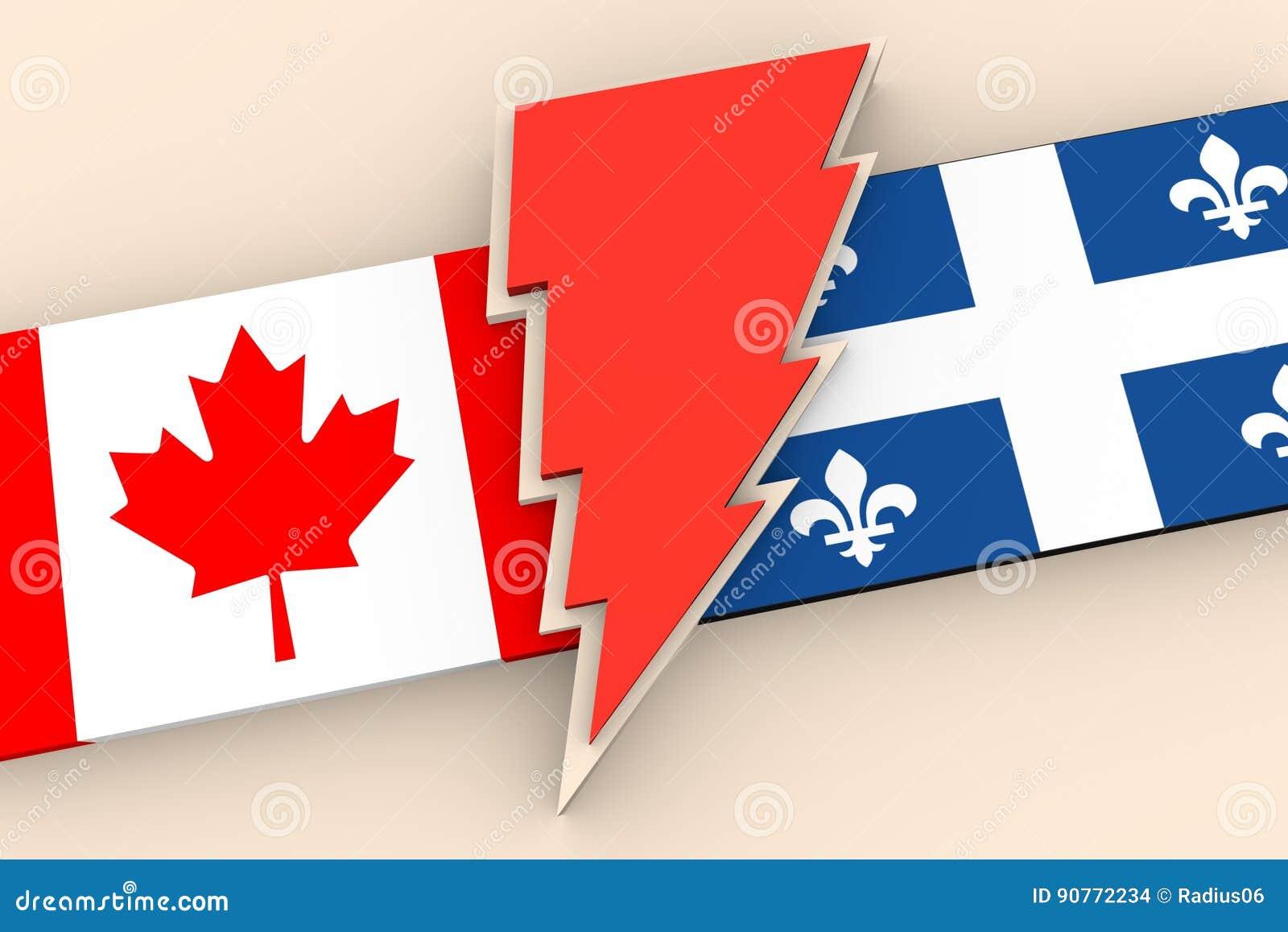 加拿大和魁北克之间的关系