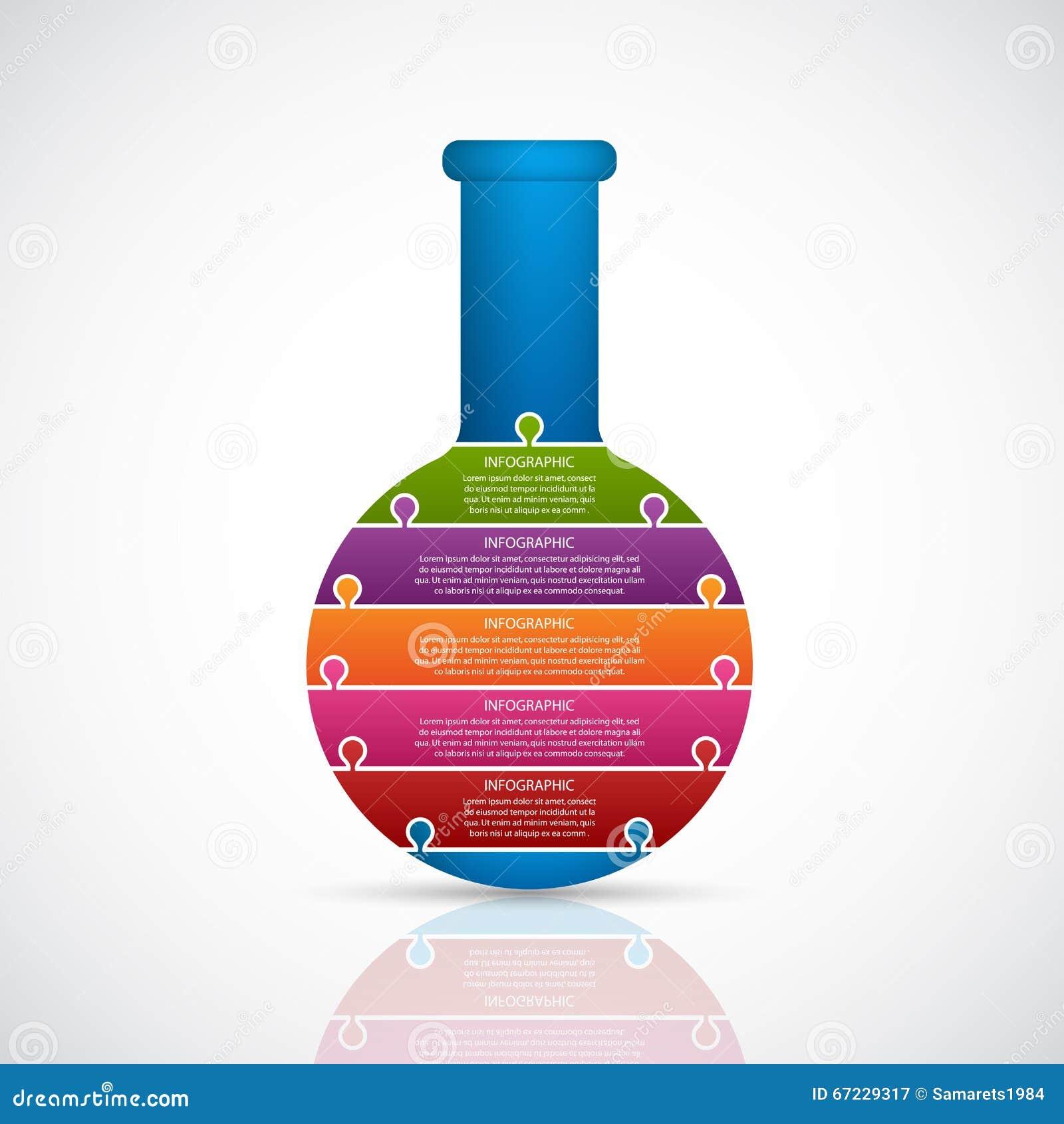 化学制品和科学infographic设计观念