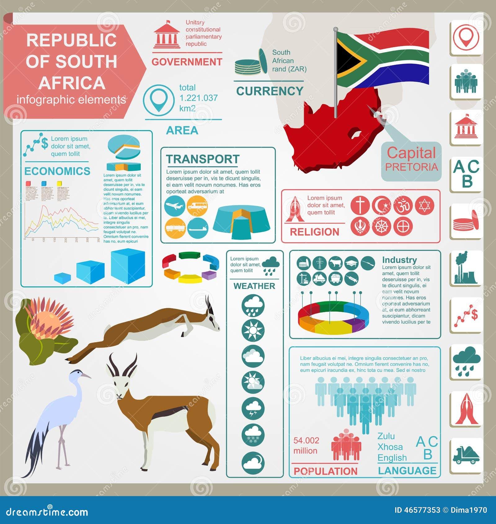 南非infographics,统计数字,视域