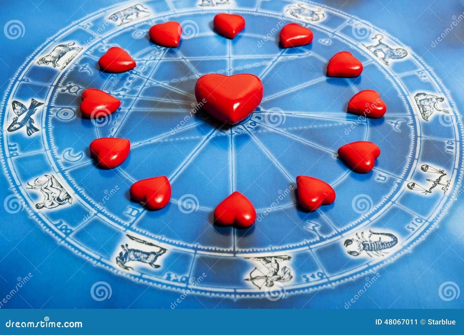 占星术和爱