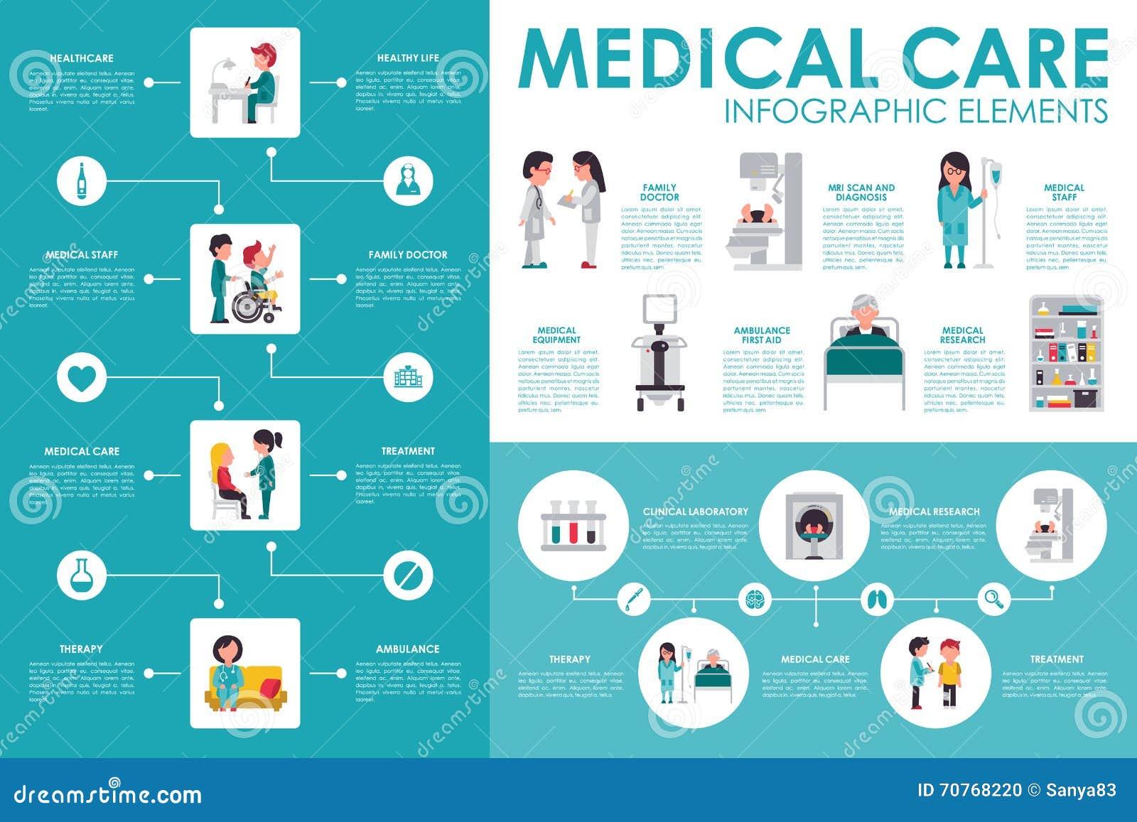 卫生保健概念医院infographic平的网传染媒介例证 患者,护士,临床实验室,医生