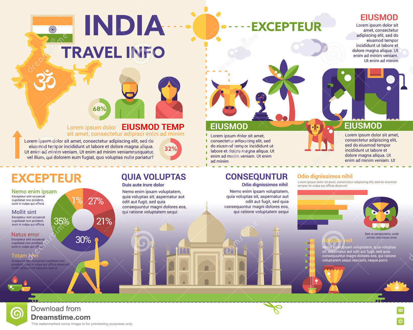 印度旅游信息-海报,小册子盖子模板