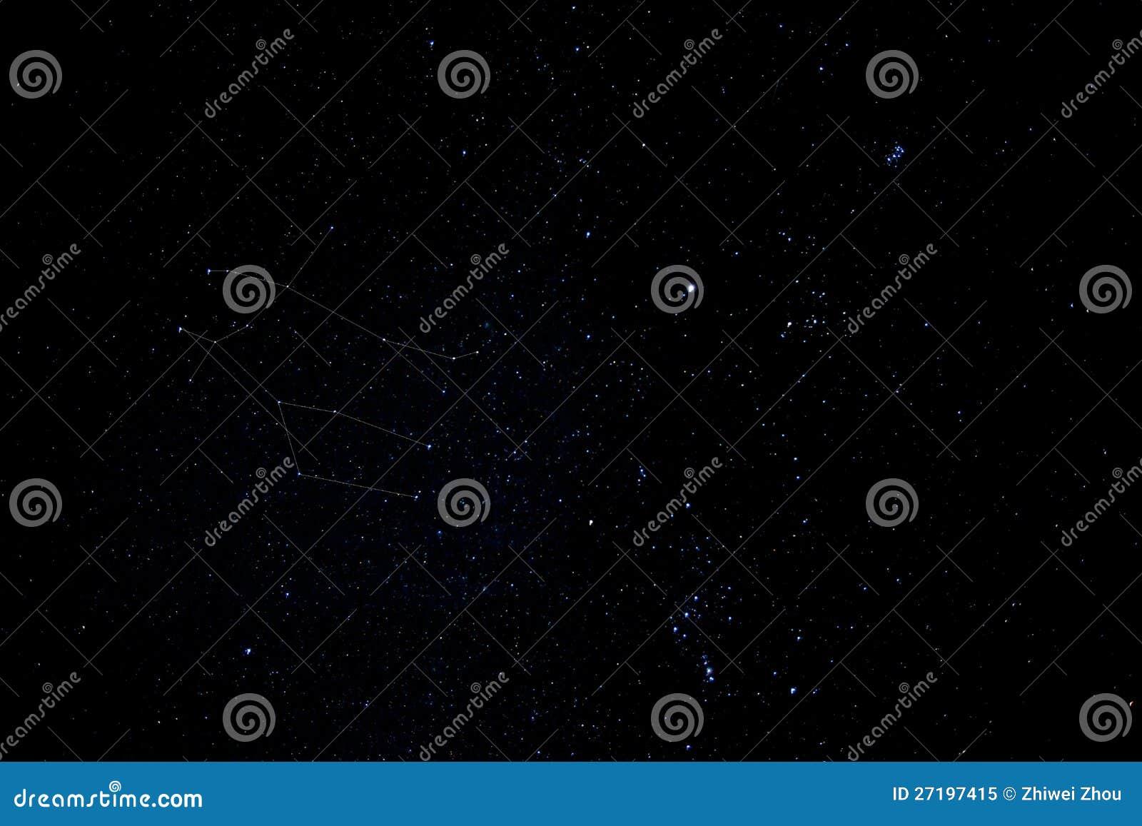 双子星座实际天空