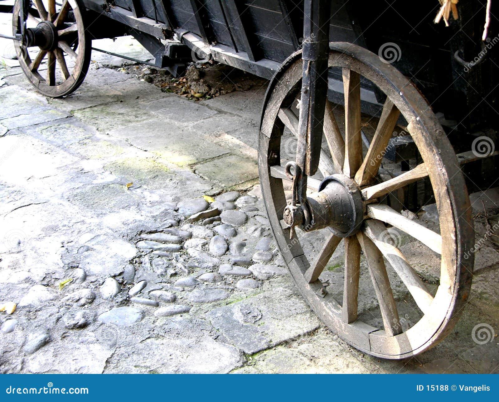 古色古香的马车车轮