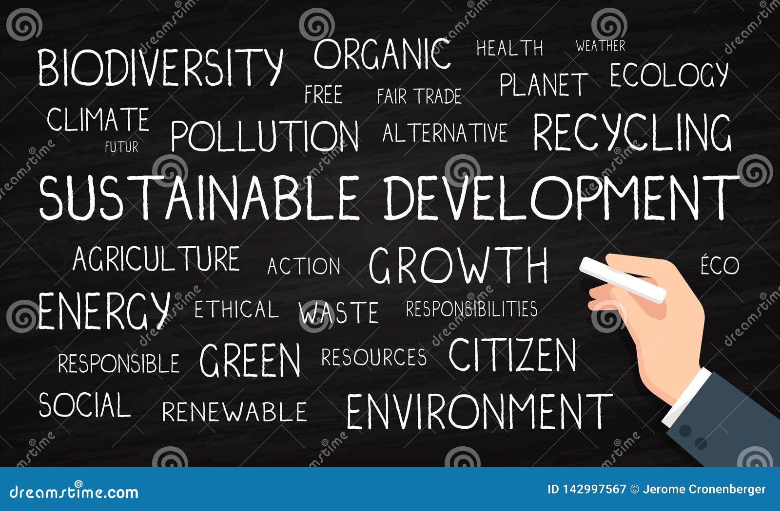 可持续发展、环境、生态-词云彩-白垩和黑板