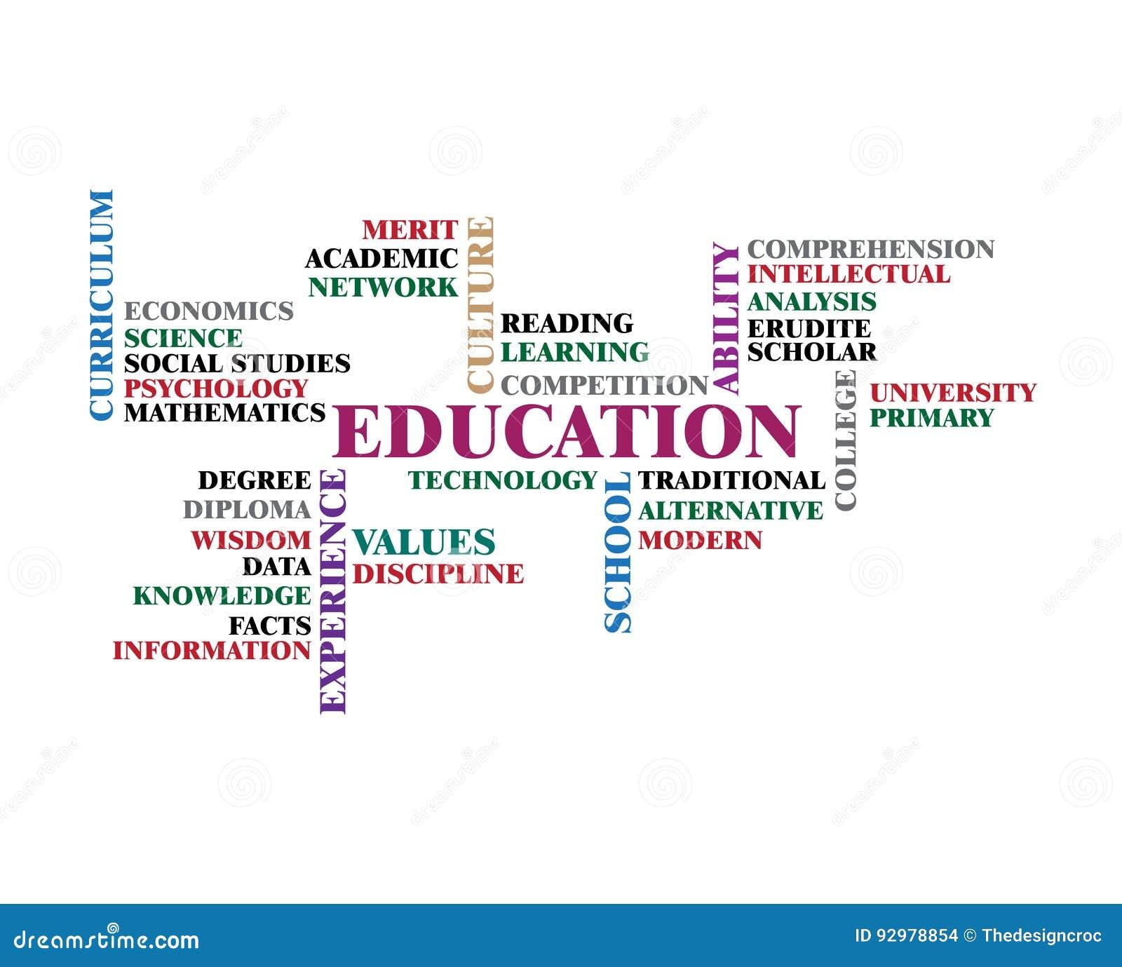 可用的背景云彩概念教育eps文件例证查出空白字
