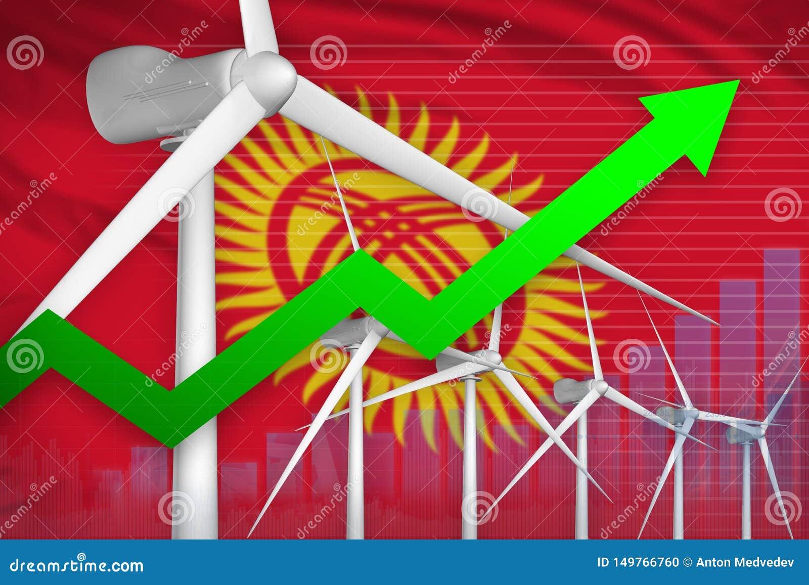 吉尔吉斯斯坦风能力量上升的图,-供选择的自然能工业例证的箭头 3d??