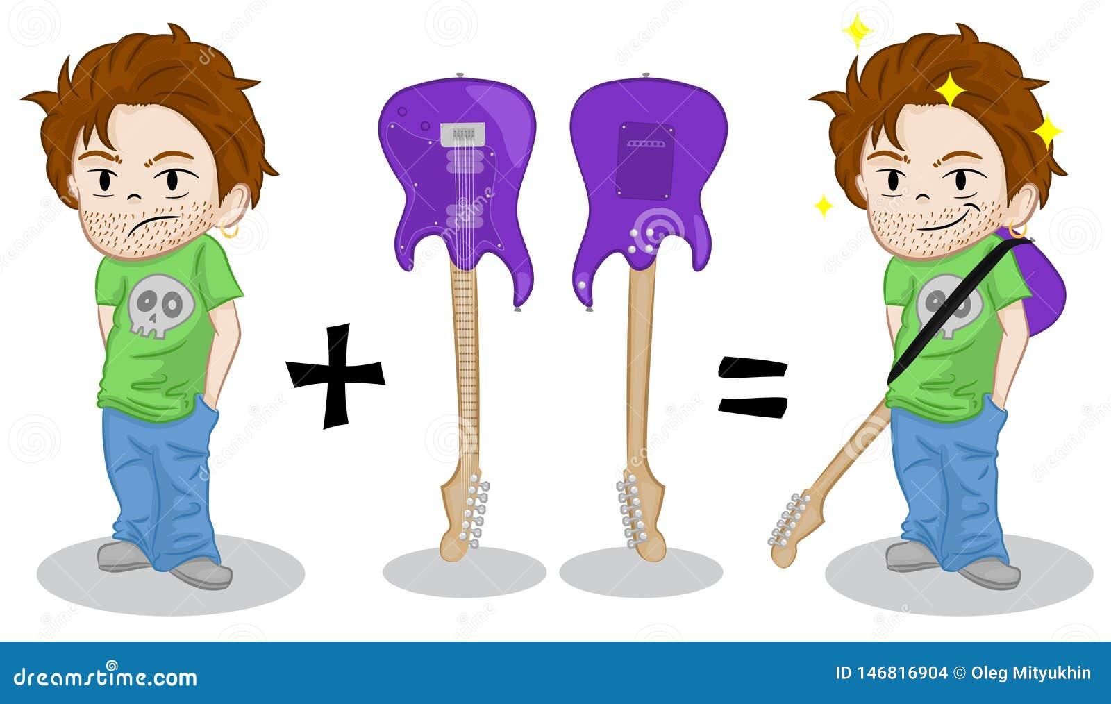 哀伤的凉快的人哀伤,不用电吉他 愉快的人买了一把电吉他 吉他前面和后面看法 音乐的滑稽的概念