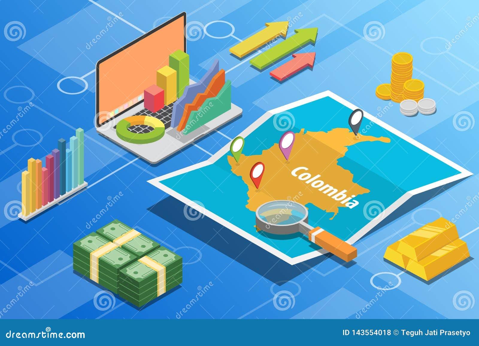 哥伦比亚等量企业经济成长国家以地图和财务情况-传染媒介