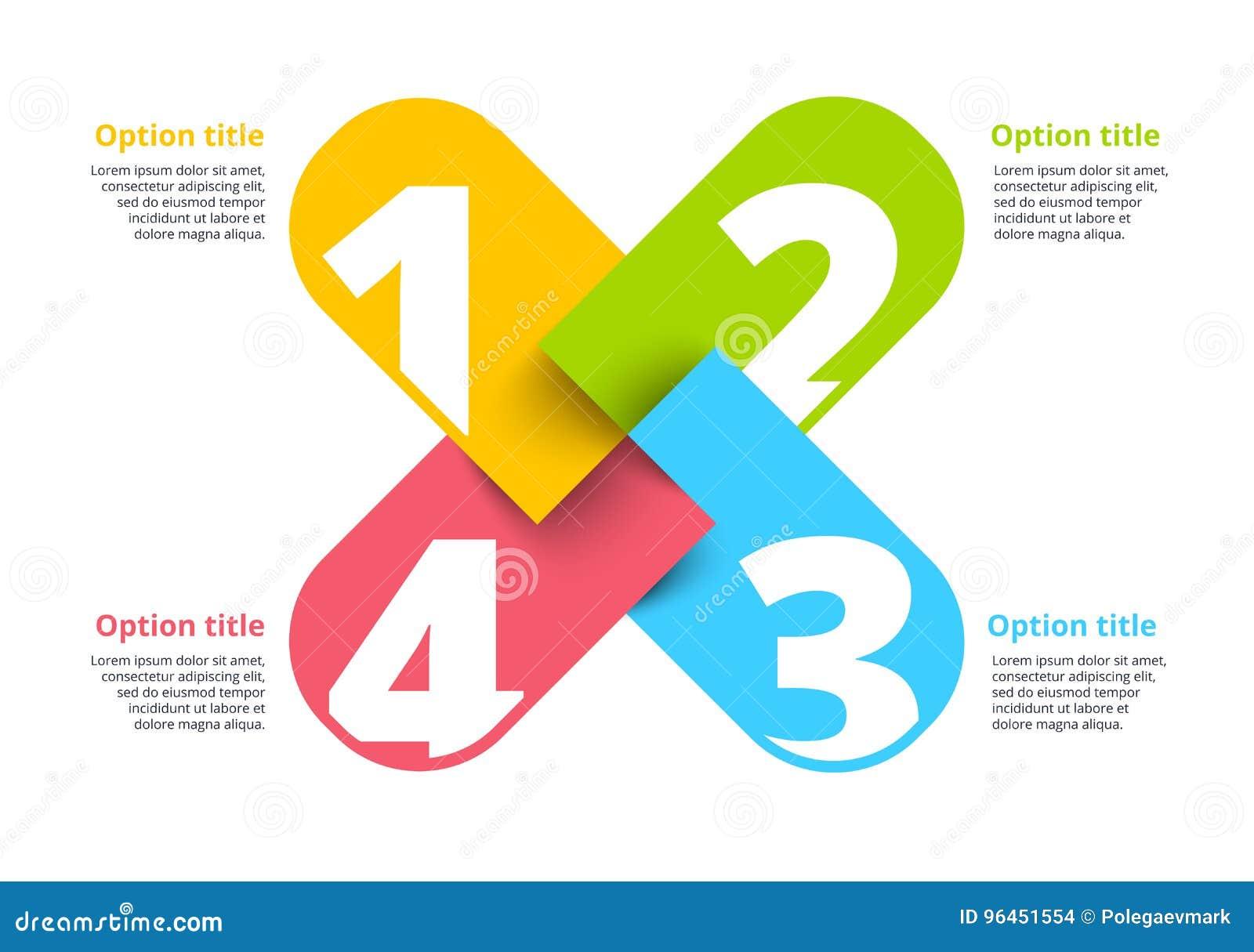 商业运作与4个步圈子的图infographics Circula
