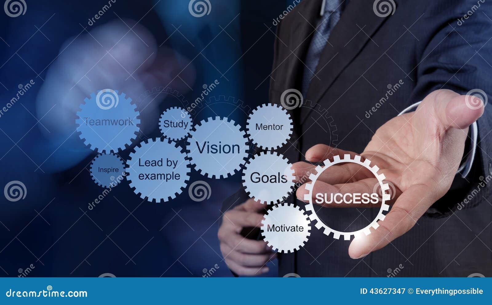 商人手显示齿轮企业成功图