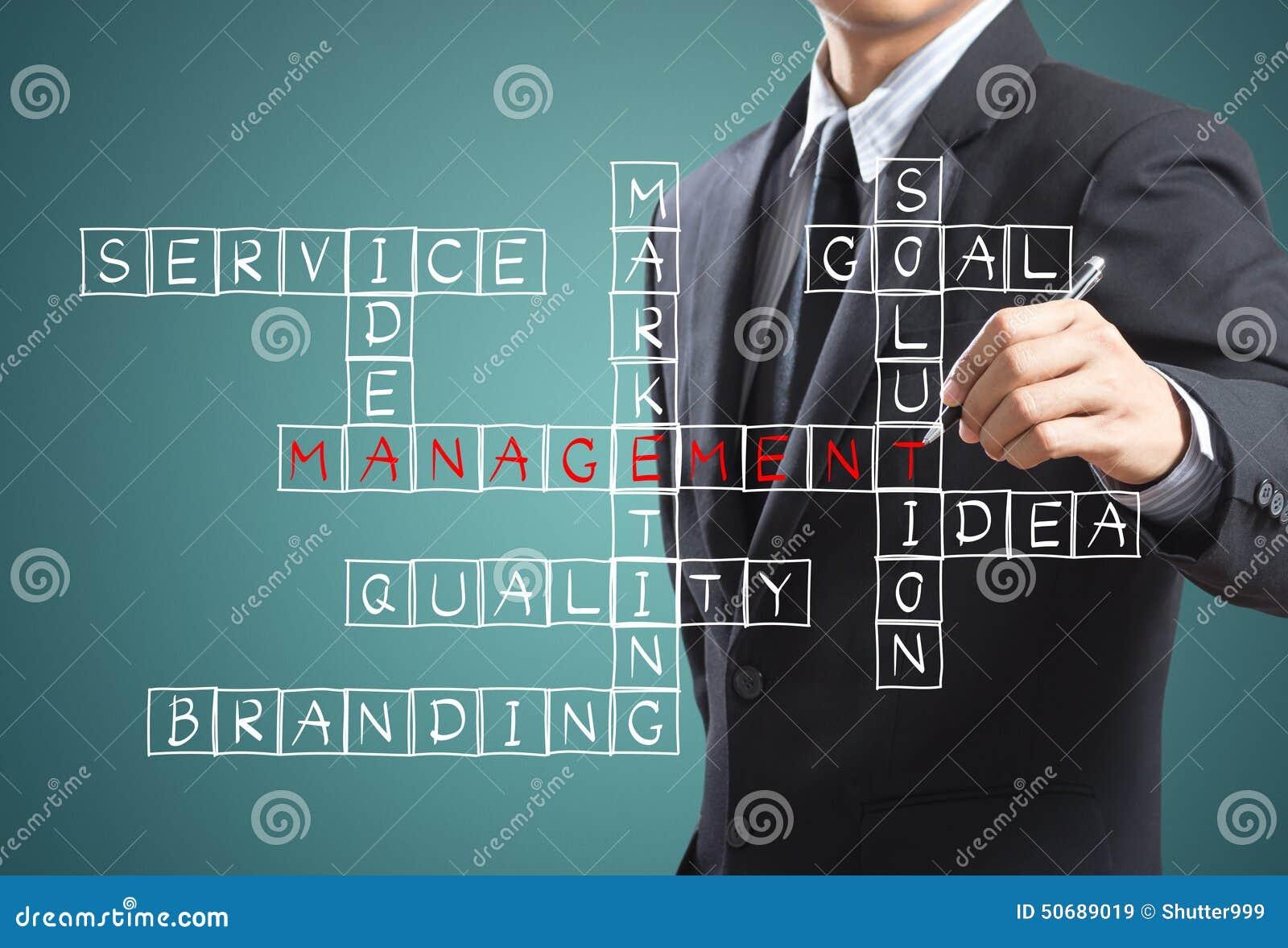 Download 商人文字管理概念 库存图片. 图片 包括有 无政府主义, 教育, 图表, 生意人, 设计, anatolian - 50689019