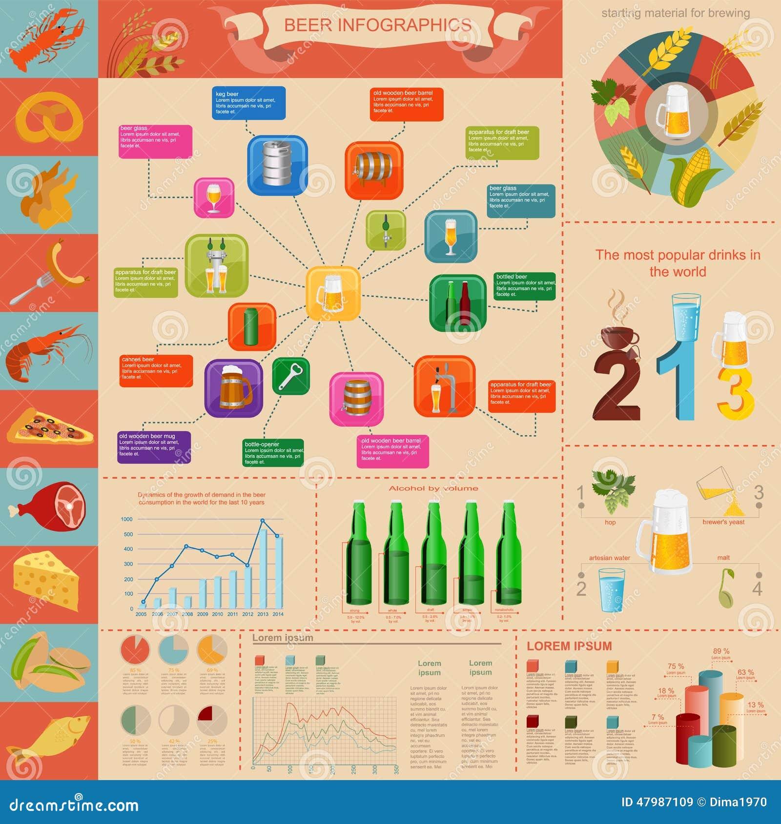 啤酒快餐infographics,设置了元素,创造的您自己