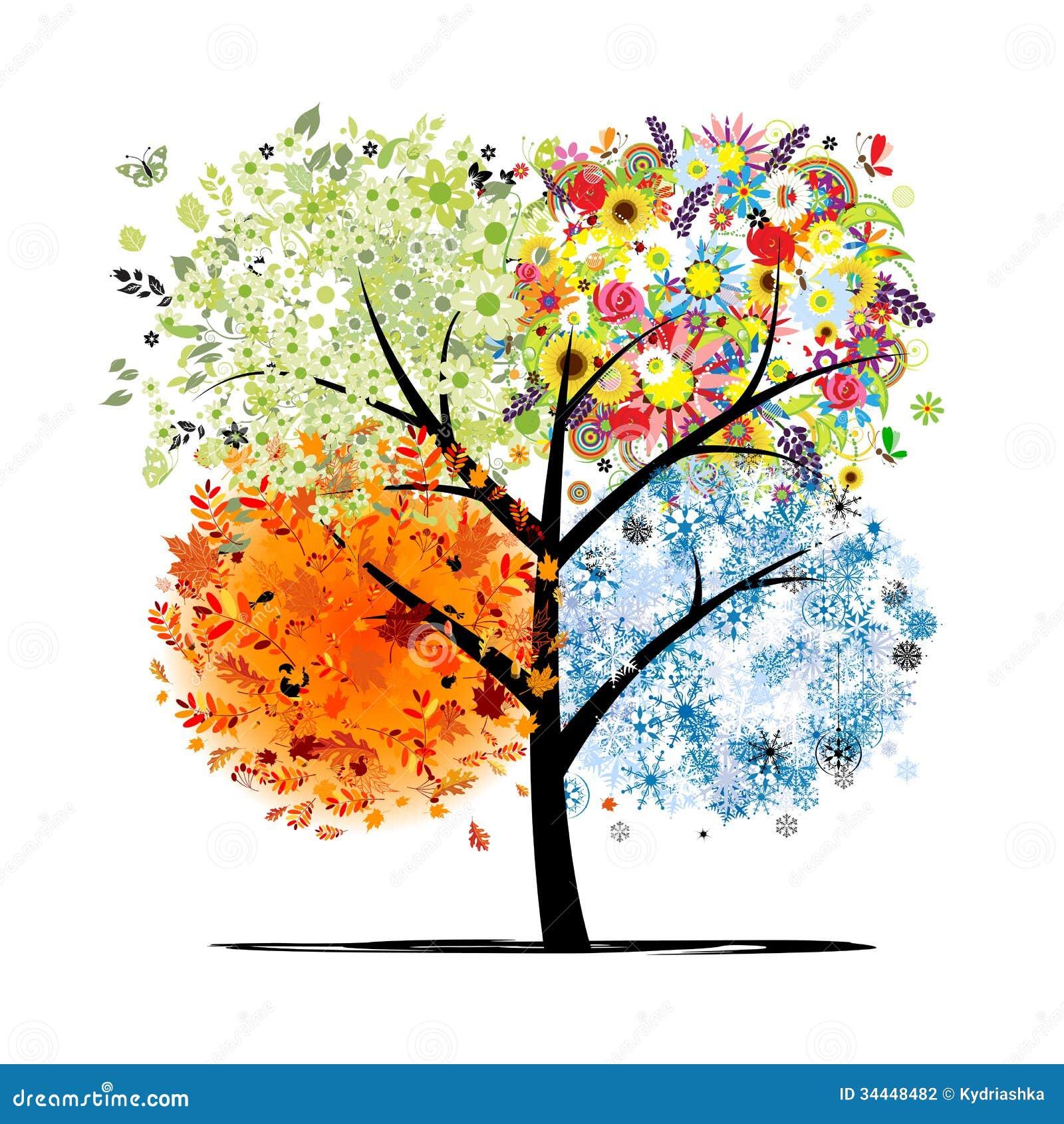 Met Art Calendar : 四个季节 春天,夏天,秋天,冬天。艺术 图库摄影 图片