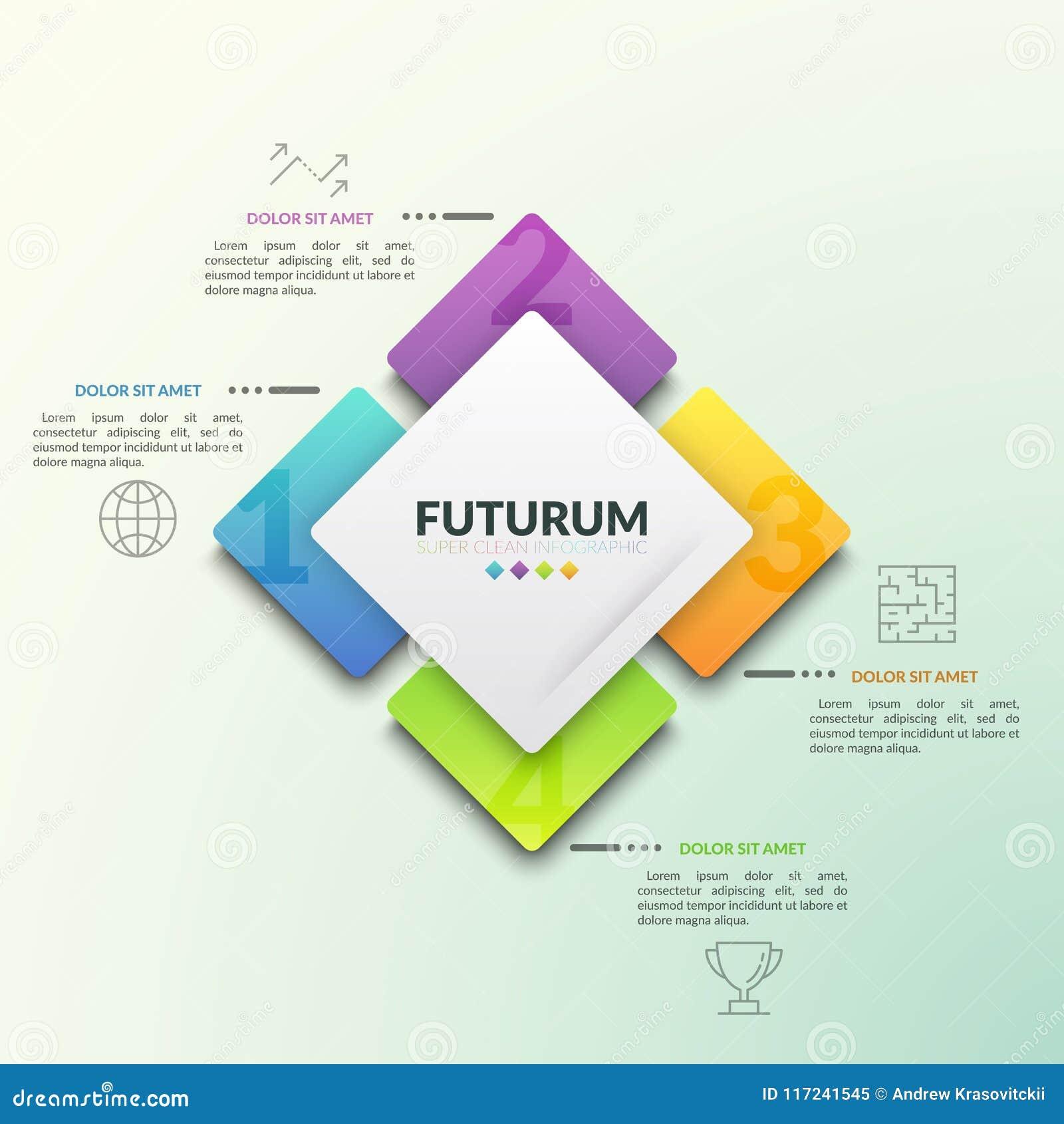 四编号了方形的元素被安置在主要元素附近和收集与图表和正文框由线