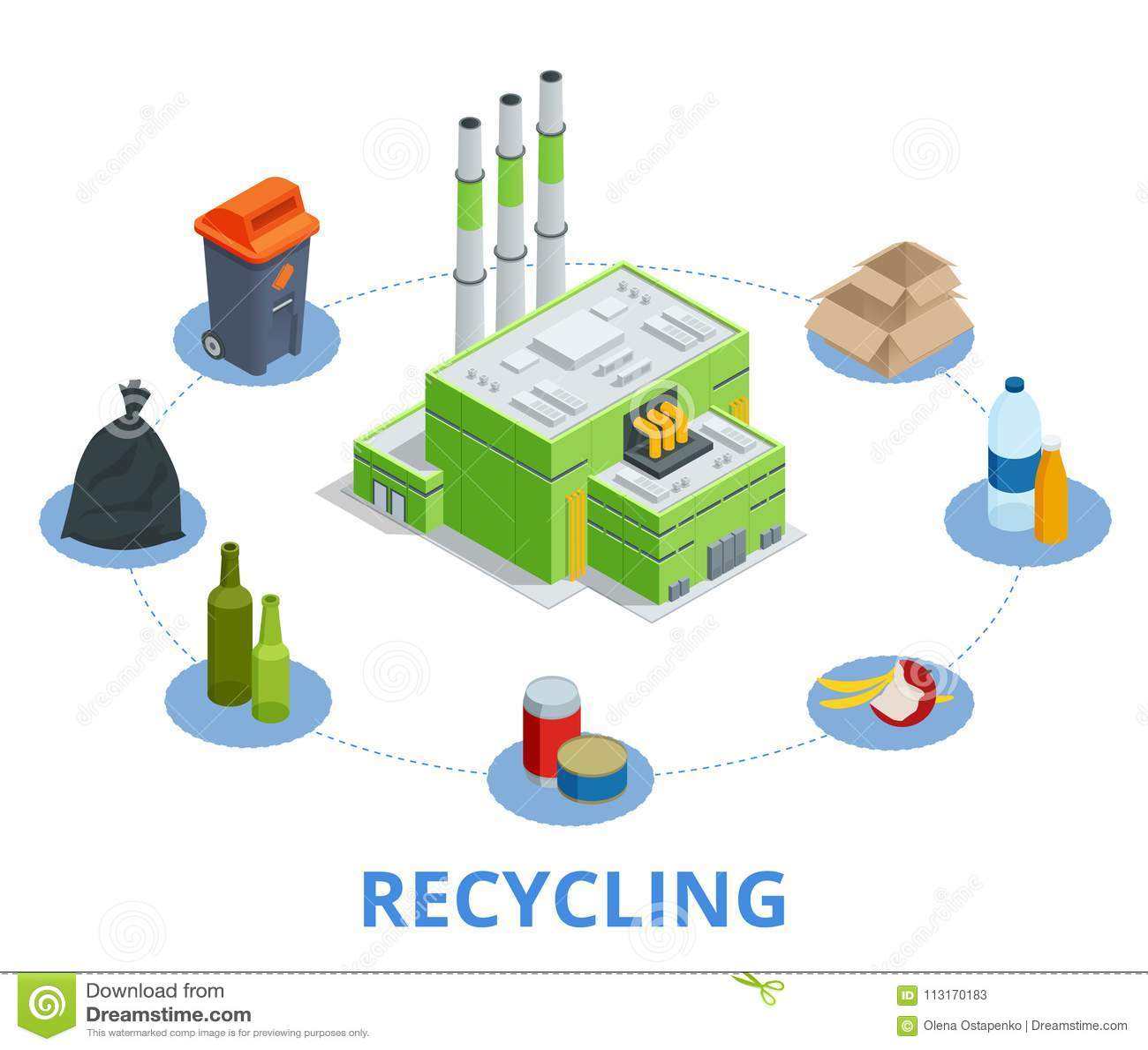 回收垃圾元素垃圾袋产业运用废物的轮胎管理可能导航例证