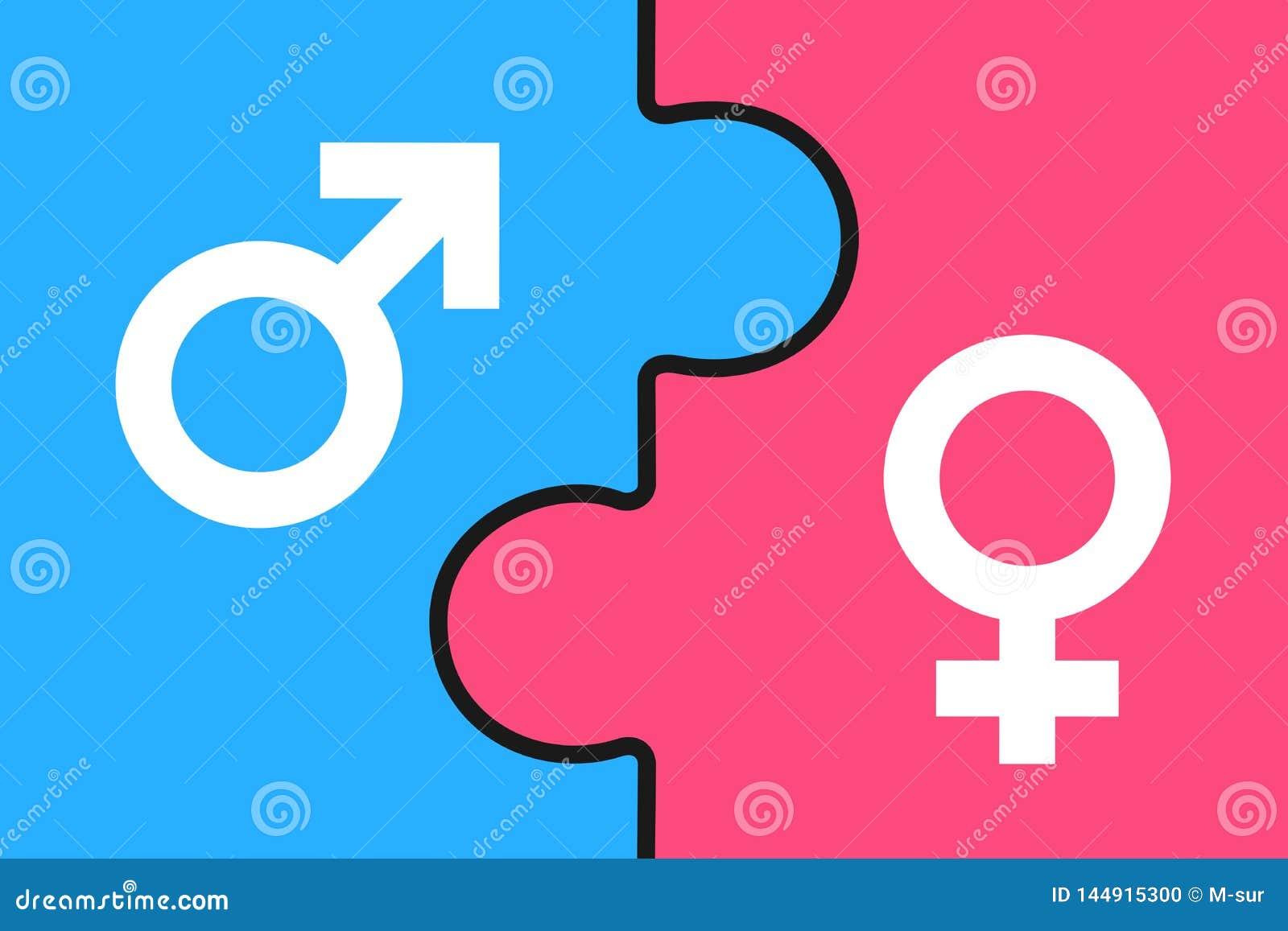 困惑-男人和妇女/男性和女性作为补全性和性别