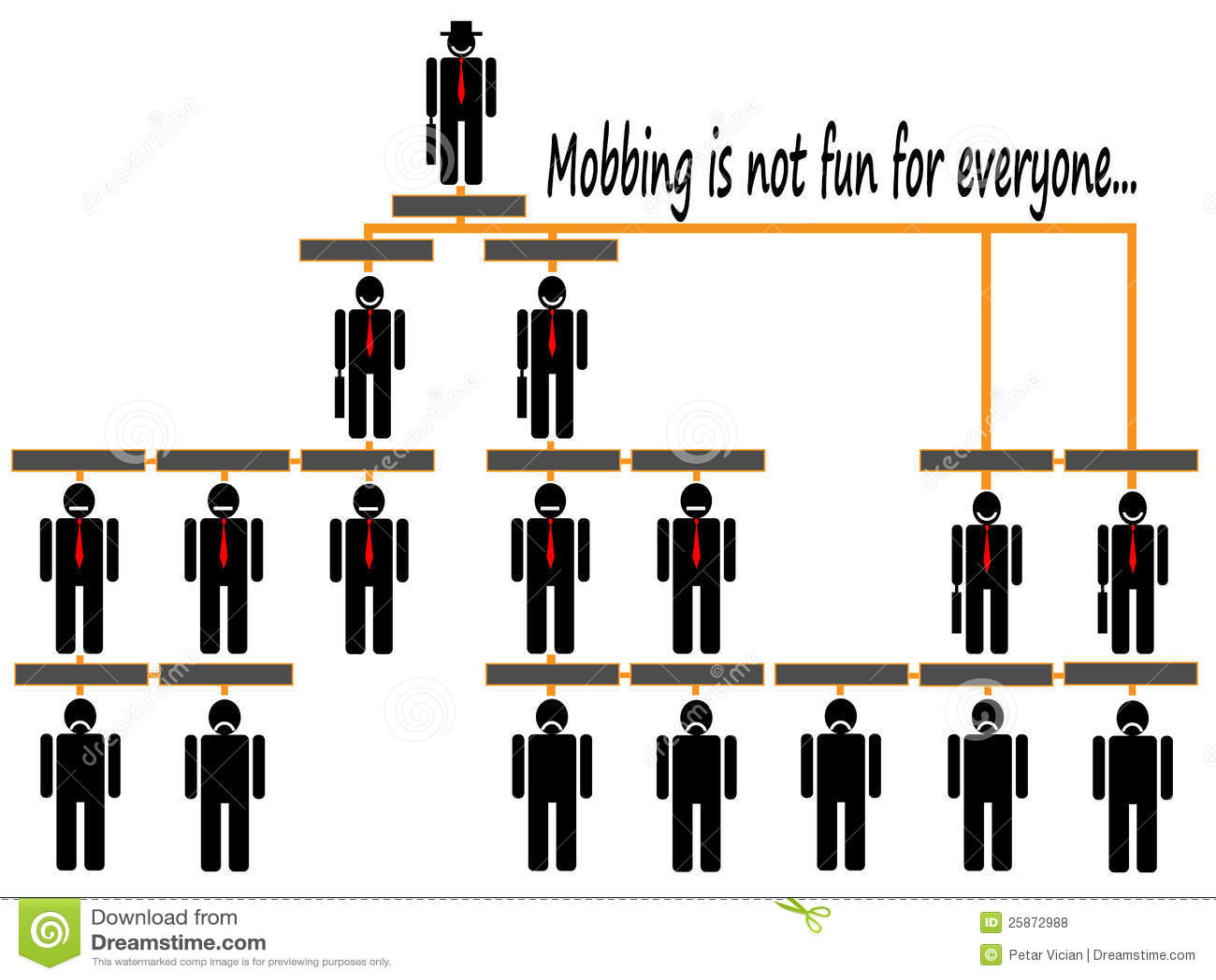 围攻的组织总公司层次结构图表