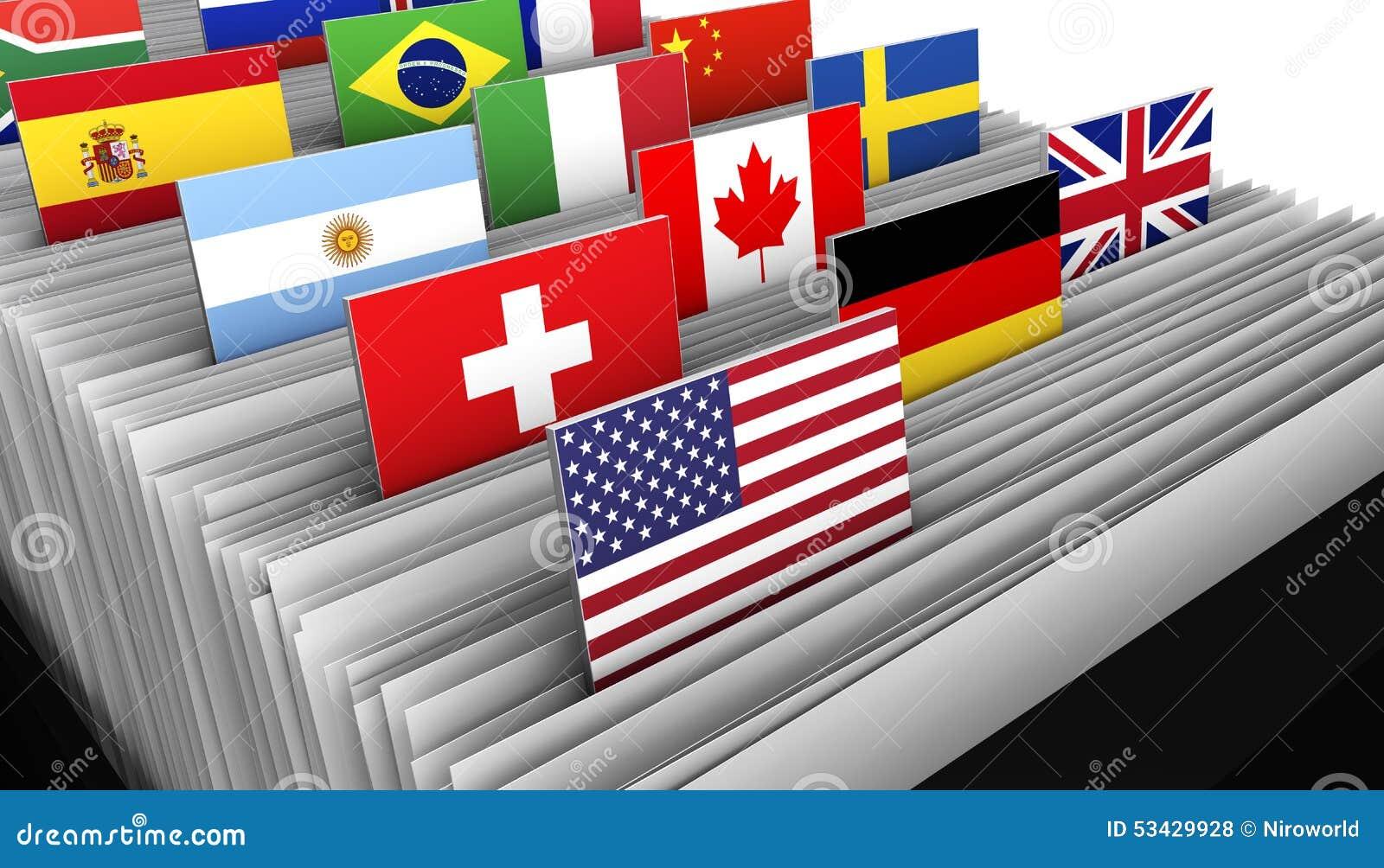 国际商业客户文件目录