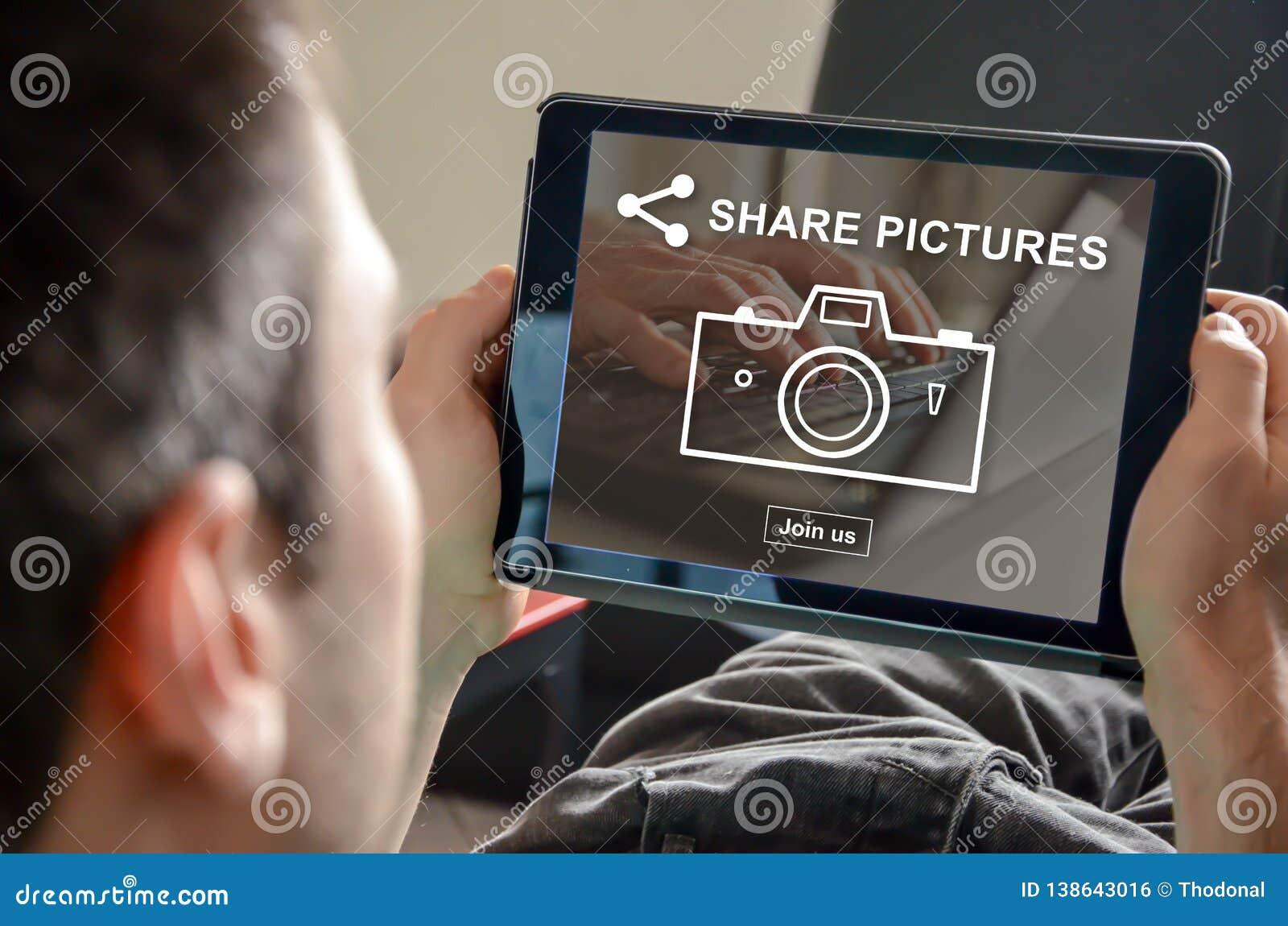图片分享的概念