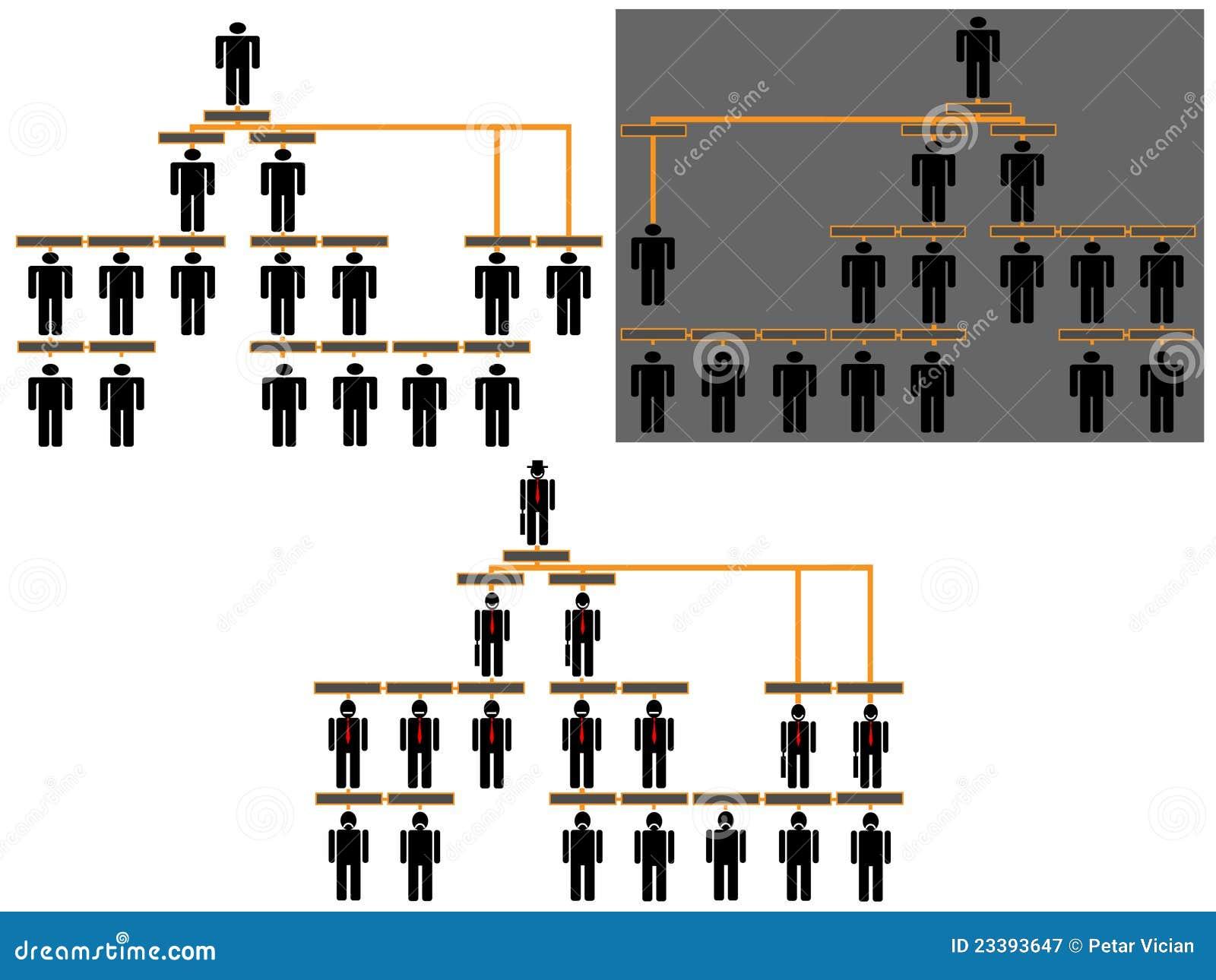 图表总公司层次结构例证