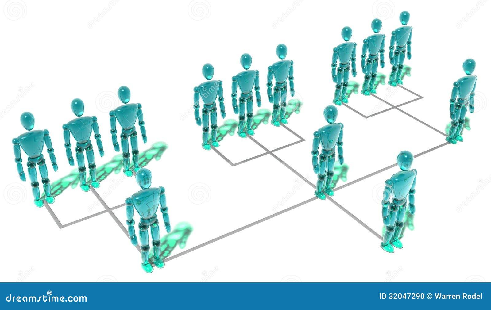 雇主組織系統圖在企業結構內的.圖片