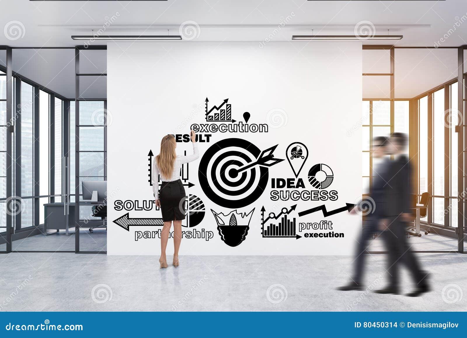 画在一个走廊的妇女企业海报有两见面的r的