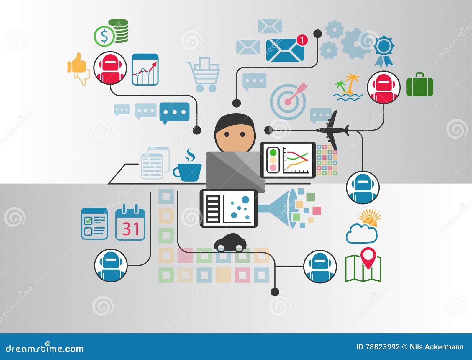 在与多chatbot联络的笔记本前面的人通过传送横跨互联网的信息为服务