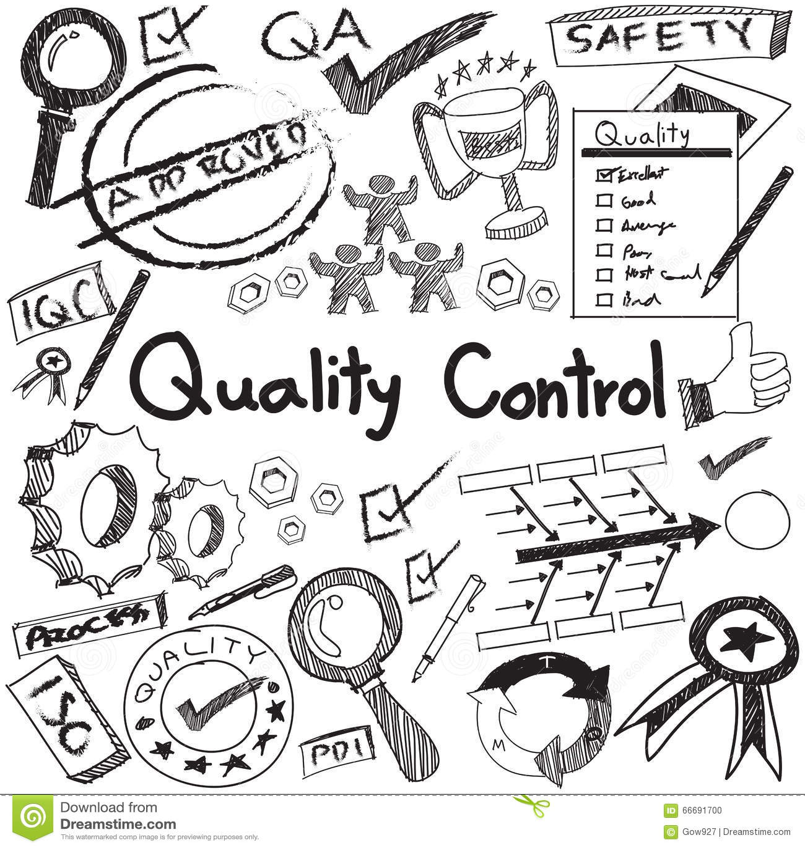 在制造工业生产和operati的质量管理