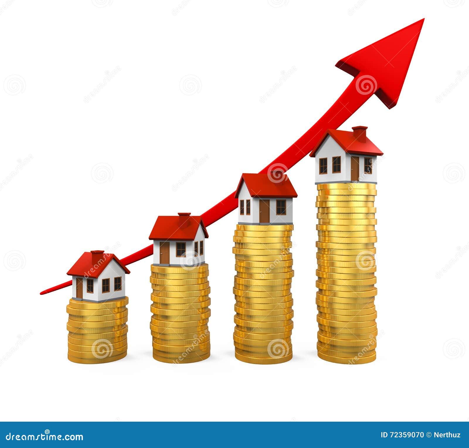 在房地产例证的成长