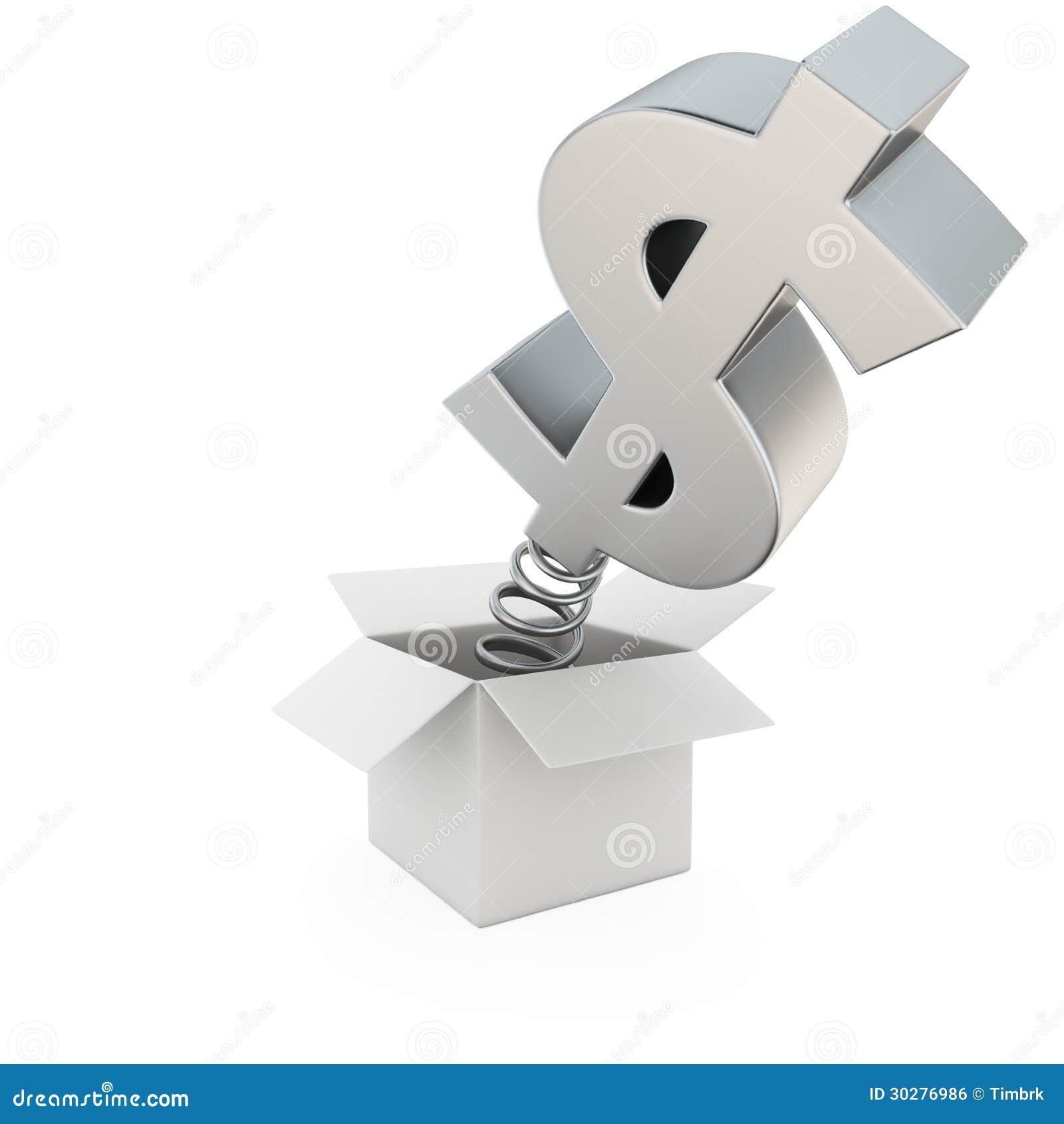 美元的波动